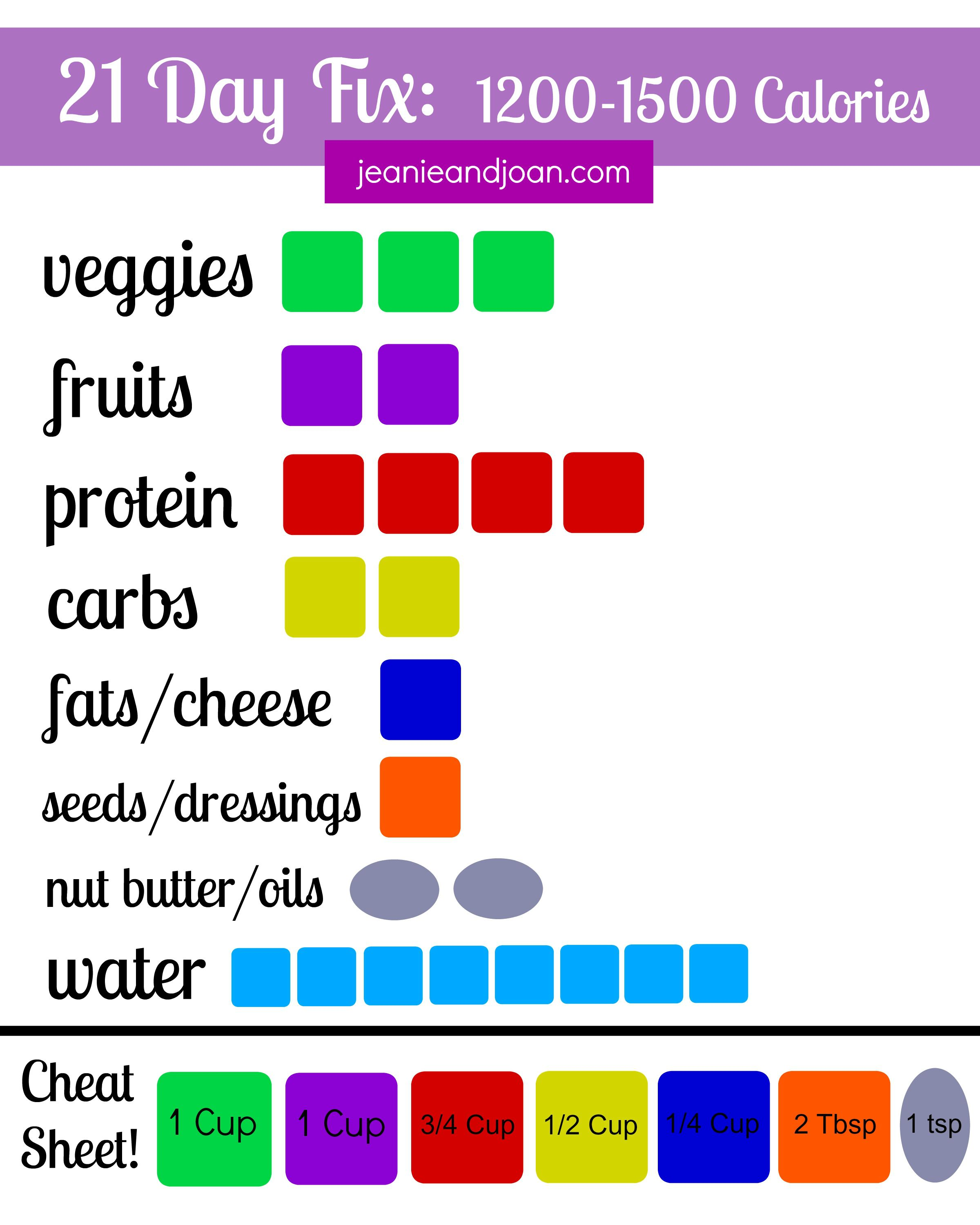 Calorie Bracket For The 21 Day Fix Enjoy This