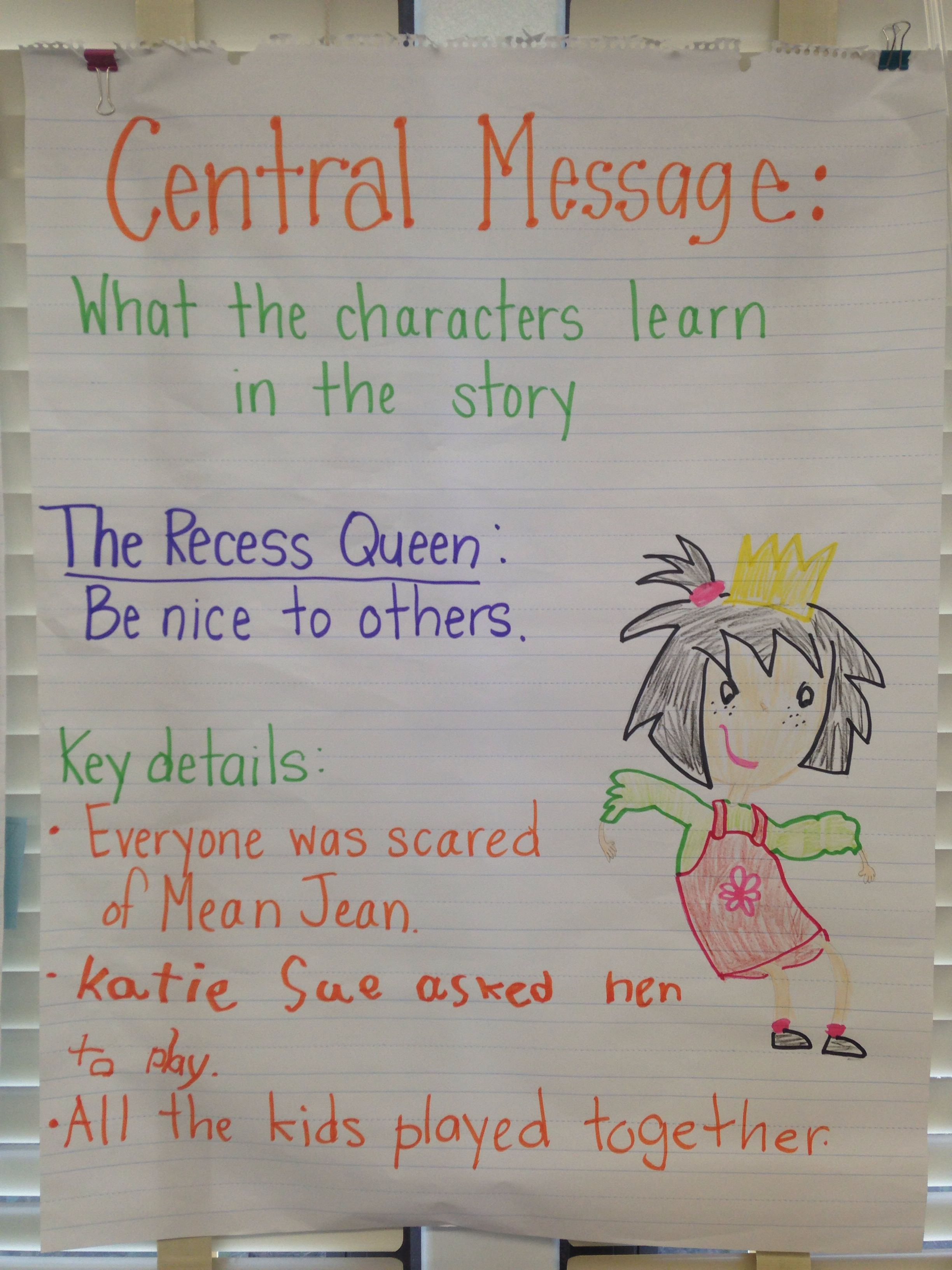 Central Message Anchor Chart First Grade