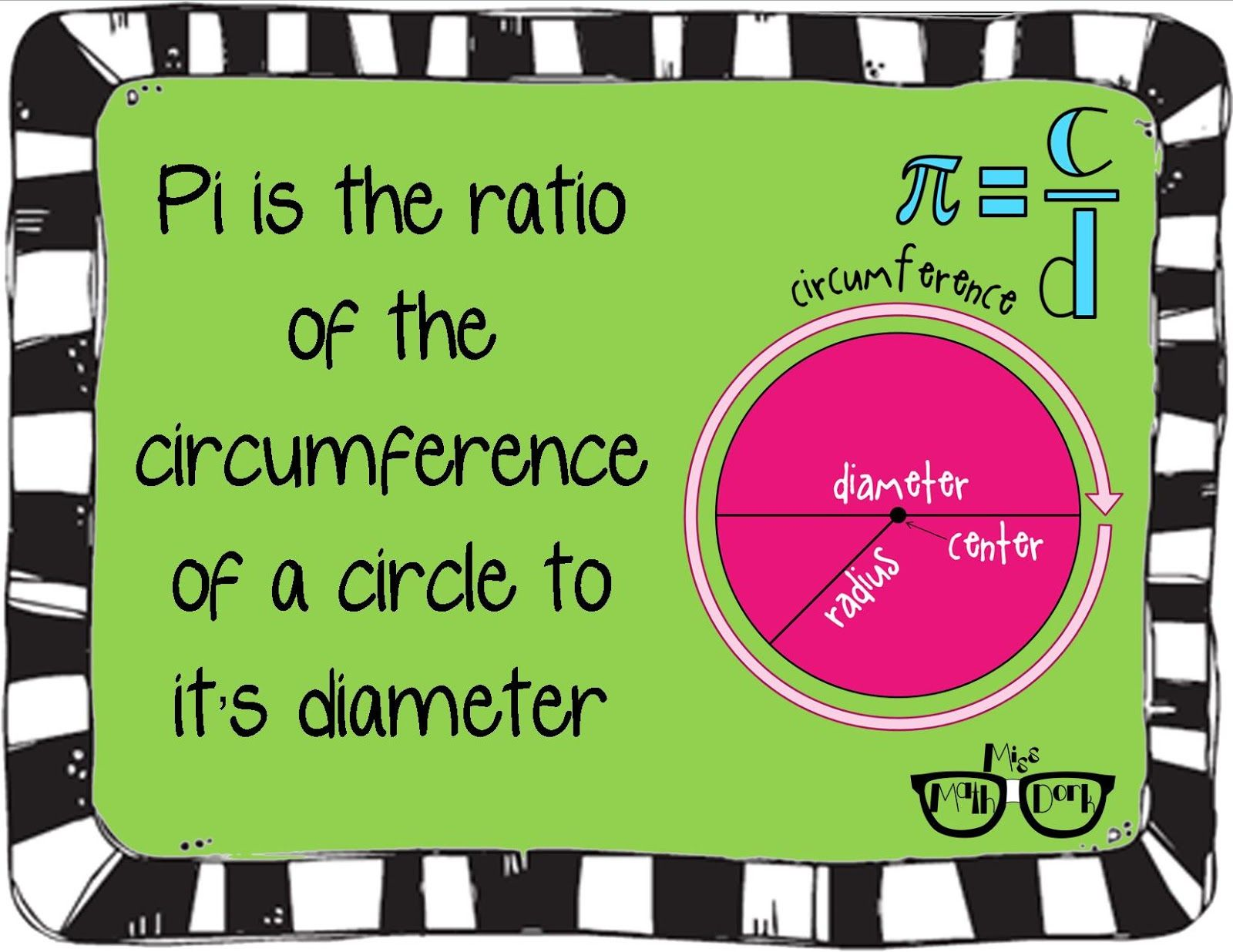 Missmathdork Middle School Math Made Fun Ta Da Introducing Self Pi Day Activity
