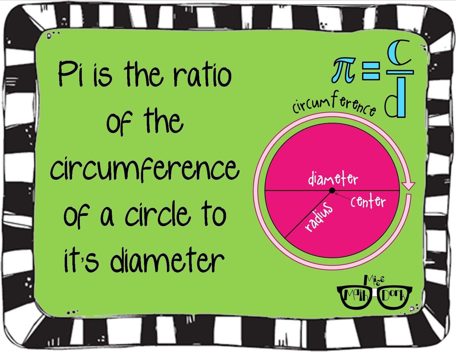Missmathdork Middle School Math Made Fun Ta Da