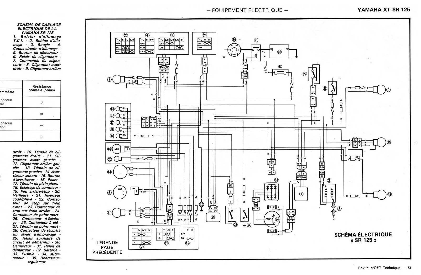 Schema Electrique Hebergee Par Zimagez