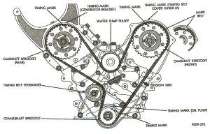 Jeep Grand Cherokee Rear Suspension Diagram moreover