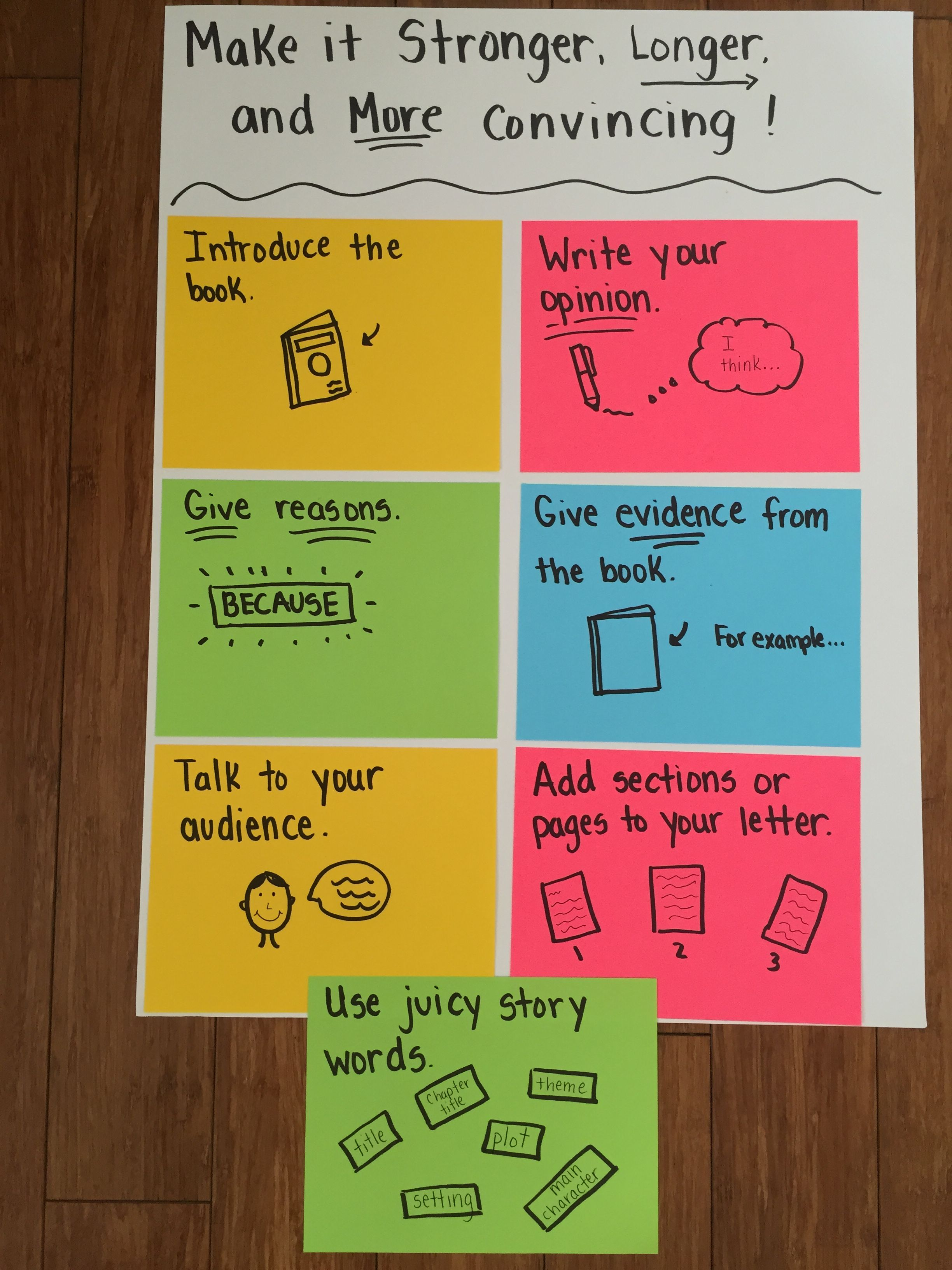 Image Result For The Writing Strategies Book Anchor Pages
