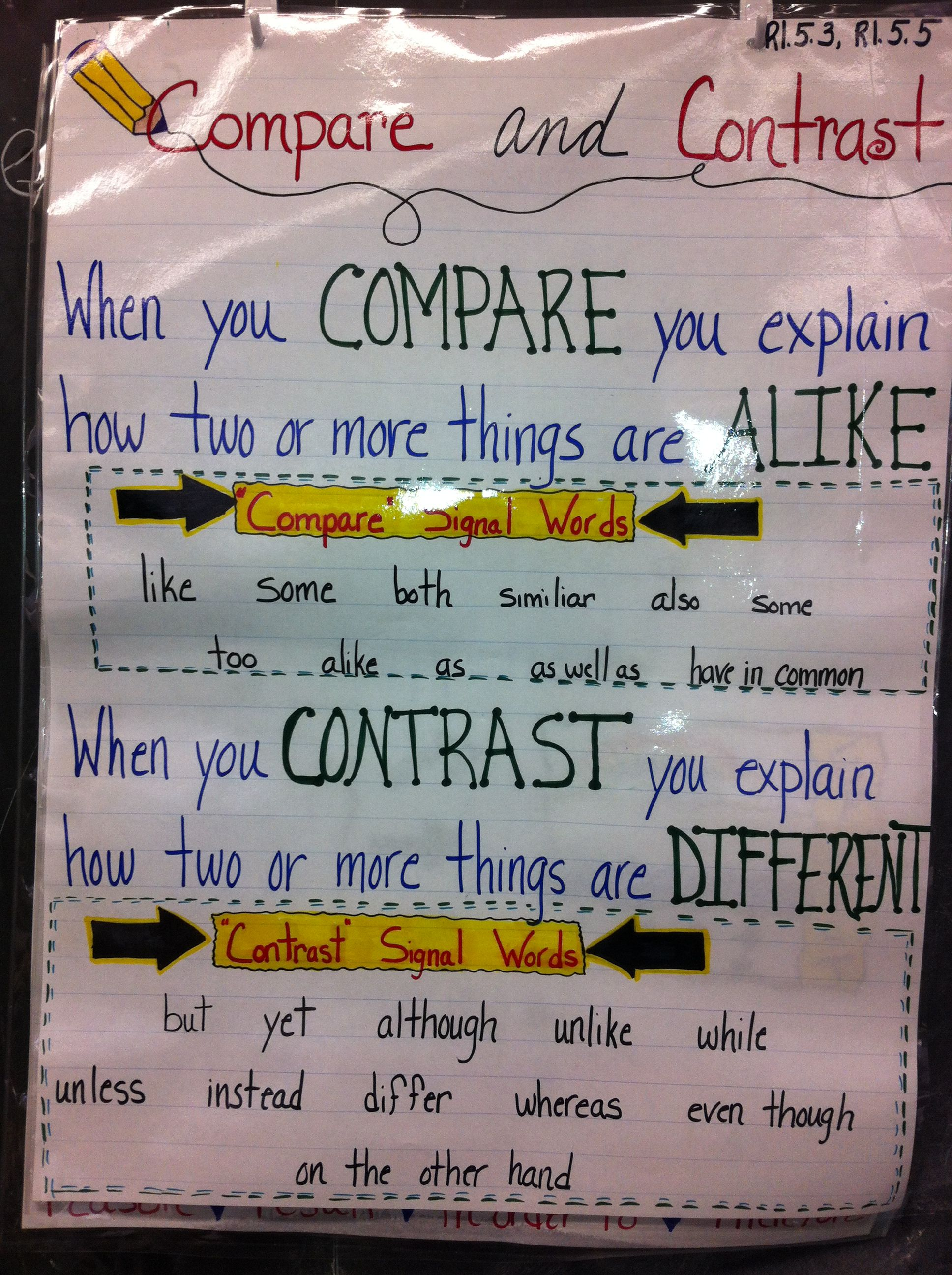 9pare And Contrast Anchor Chart Infographics