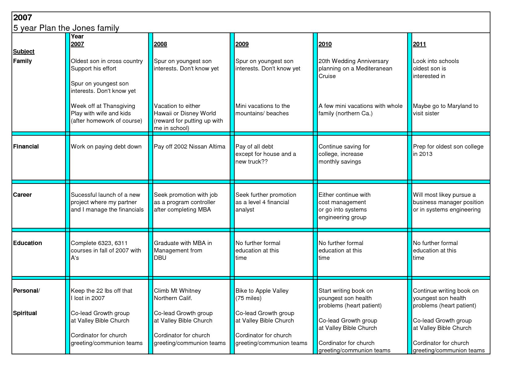 Personal Five Year Plan Template Kvzuaxou