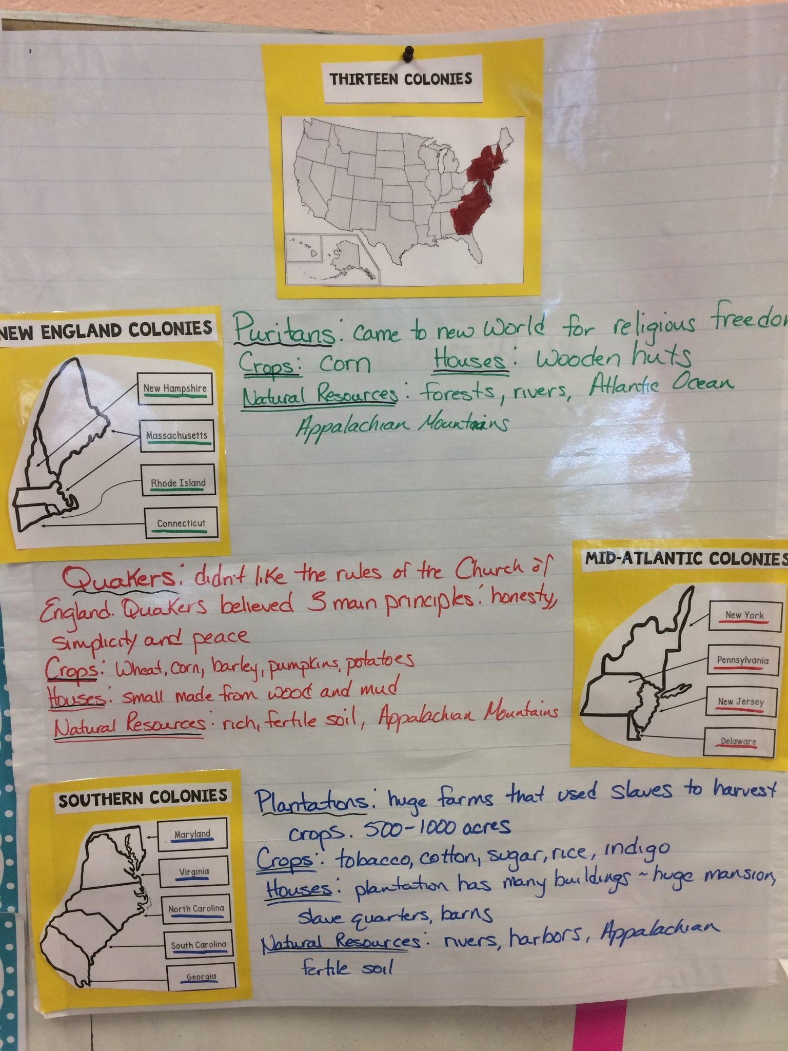 Anchor Chart 13 Colonies