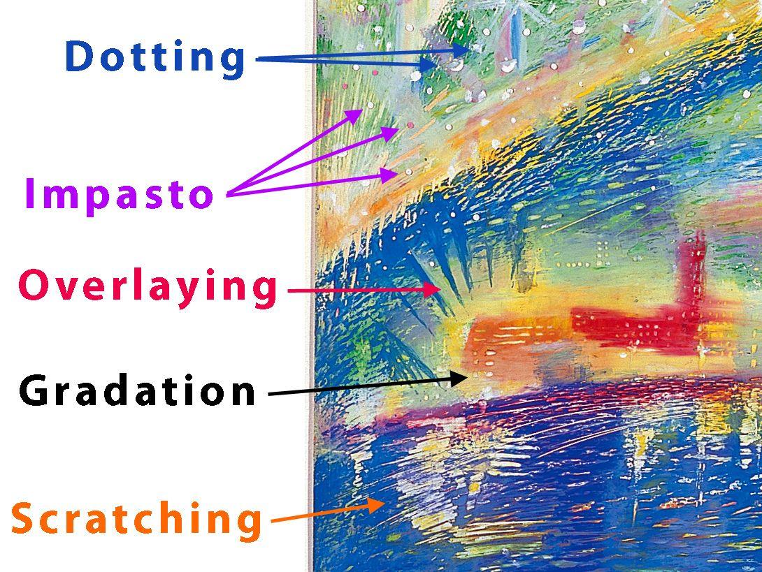 Cray Pas Oil Pastel Drawing Techniques