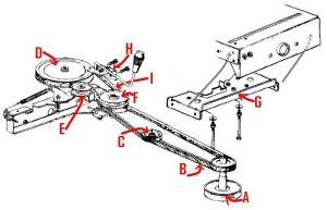 drive beltsJPG; 705 x 454 (@82%)   repairs   Pinterest   Tractor