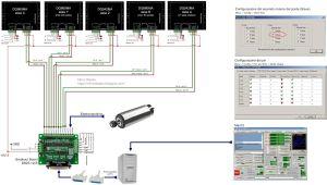 wiring DB251205, DQ860MA Driver, DQ542MA driver | Cnc