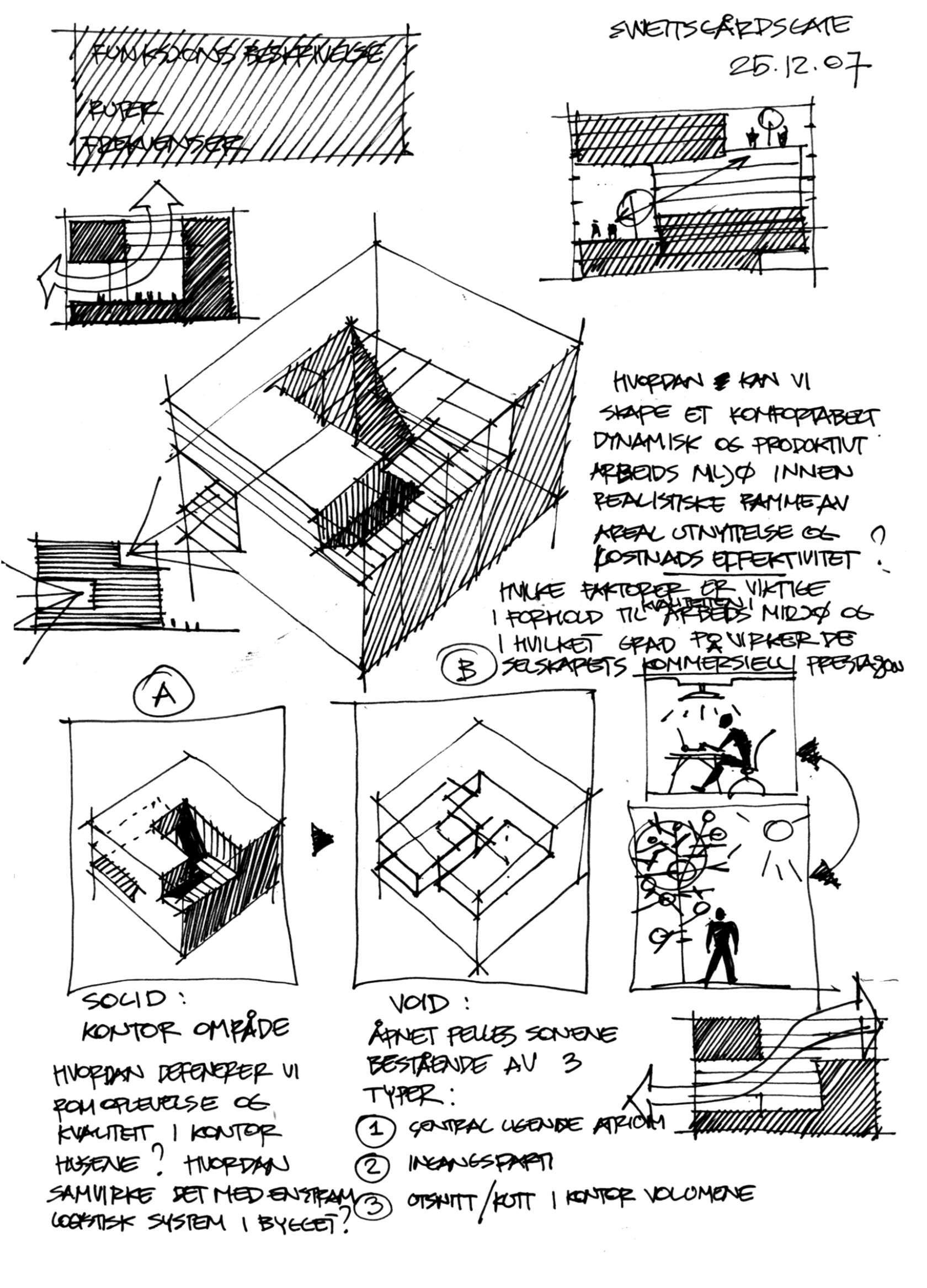 A Collection Of Random Concept Sketches