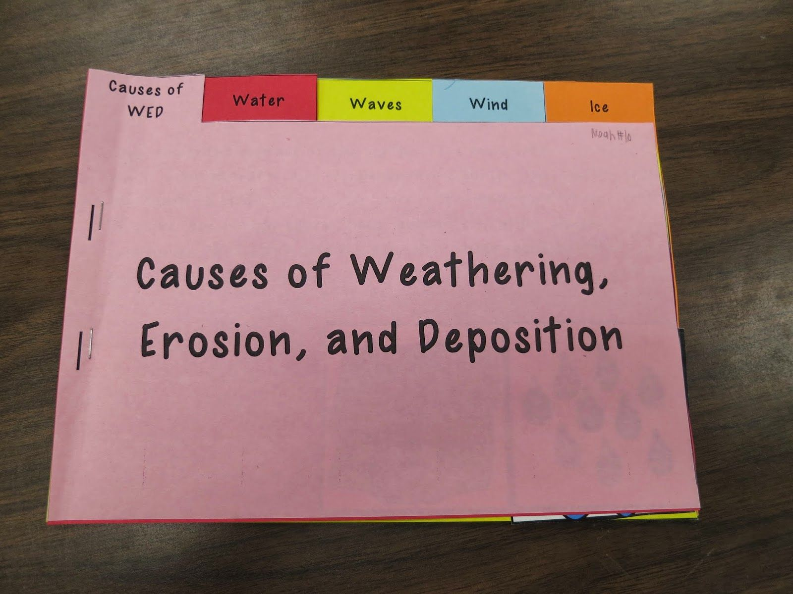 Tearless Teaching Weathering Erosion And Deposition Tabbed Book