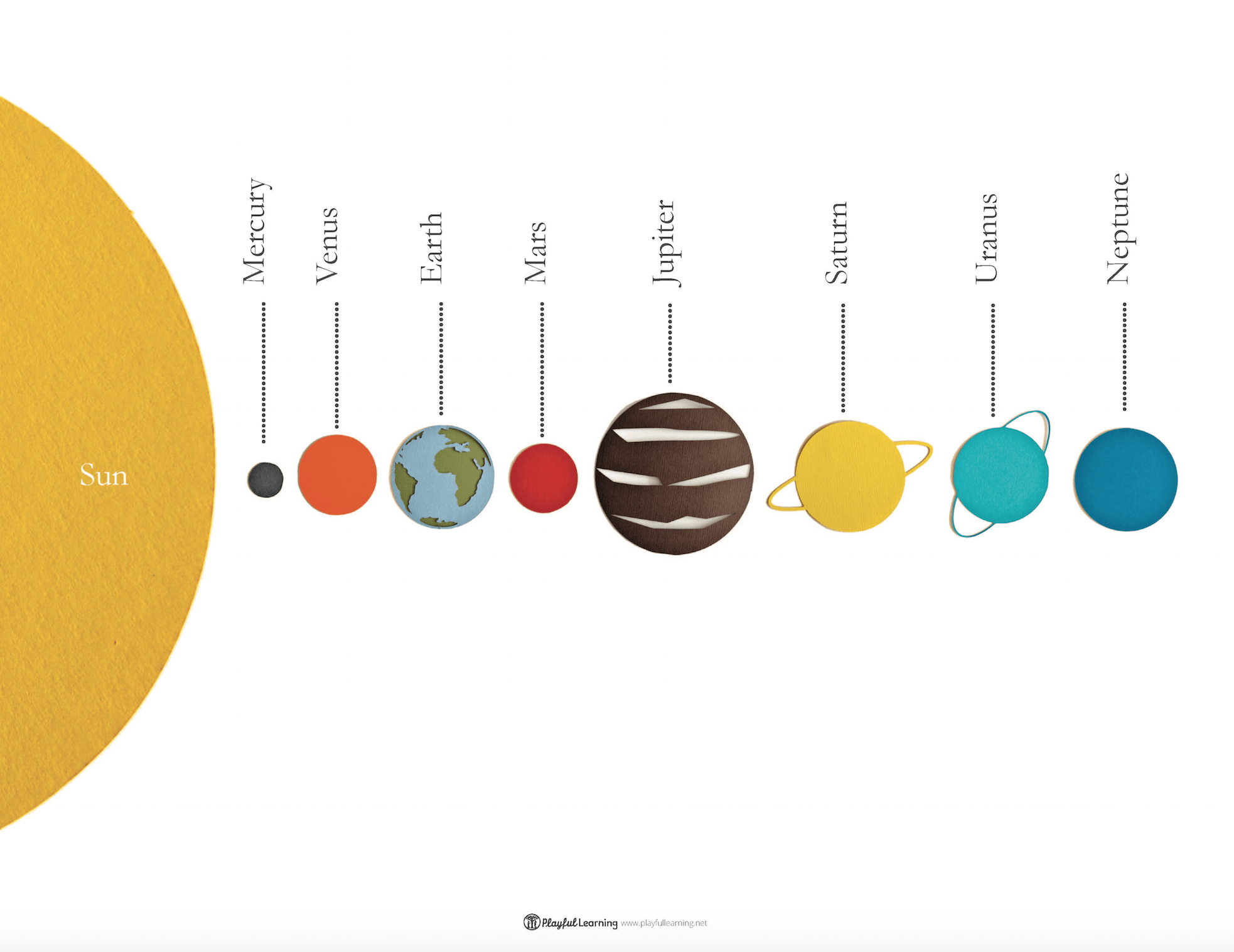 Playful Learning The Solar System