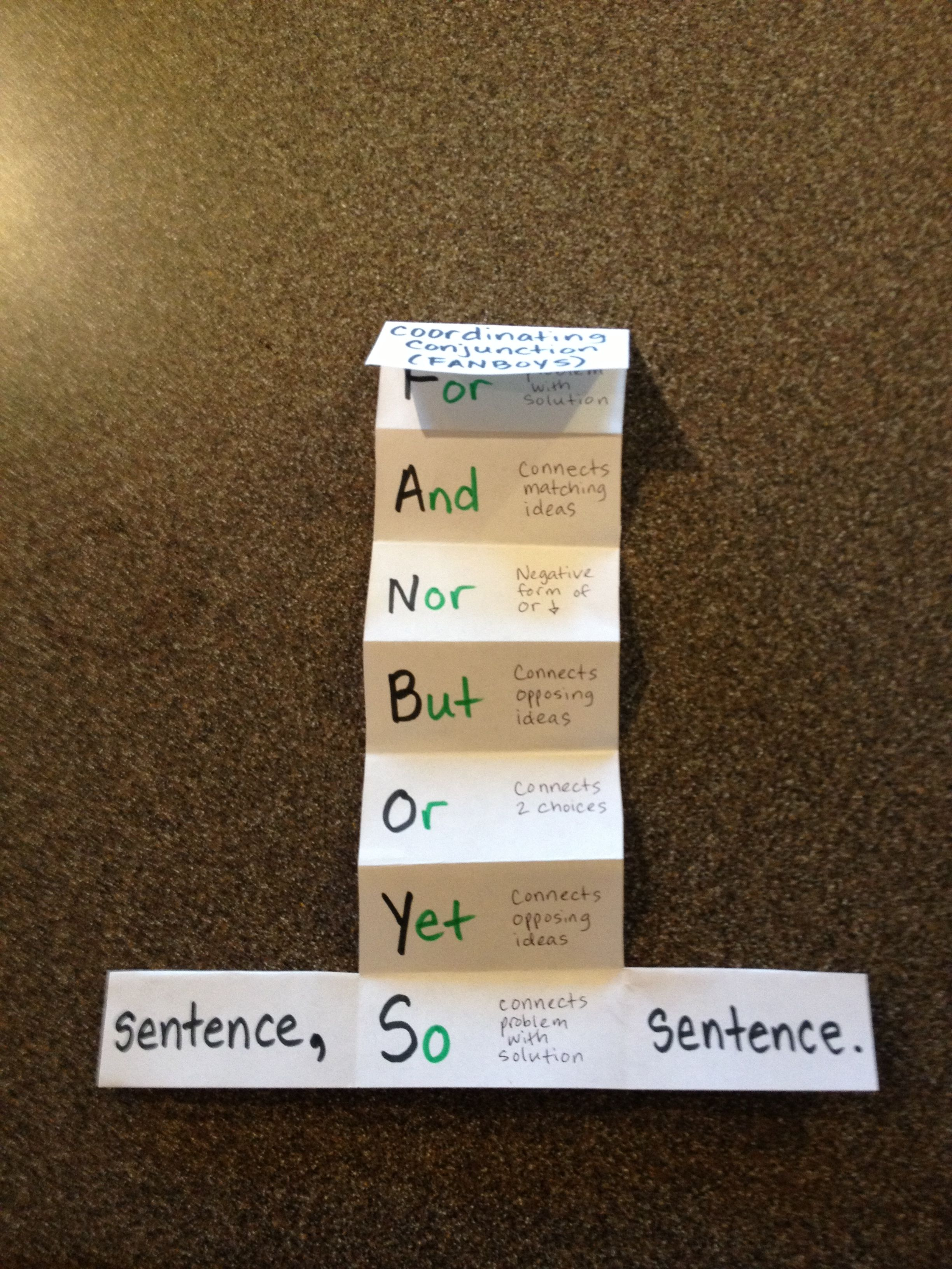 Idea For A Lesson On Conjunctions In Compound Sentences Picture Only
