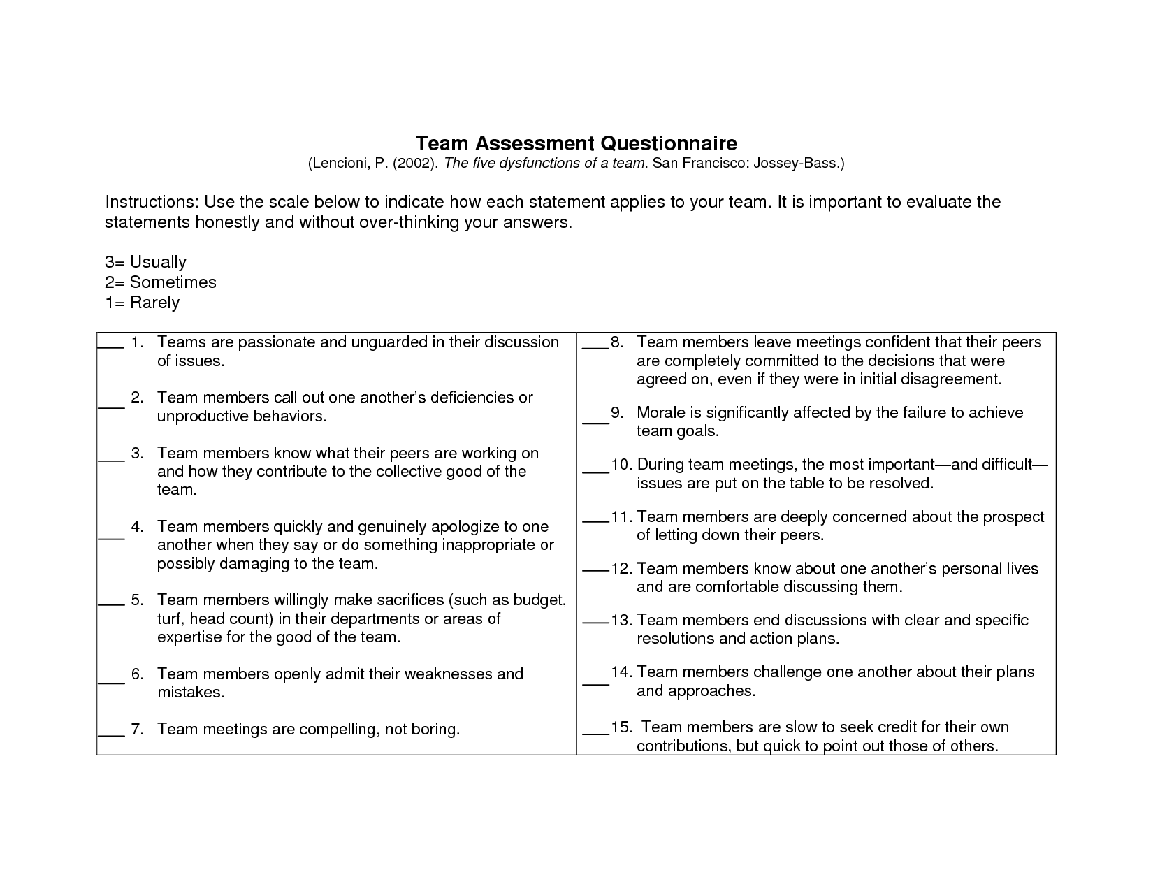 Five Dysfunctions Team Assessment
