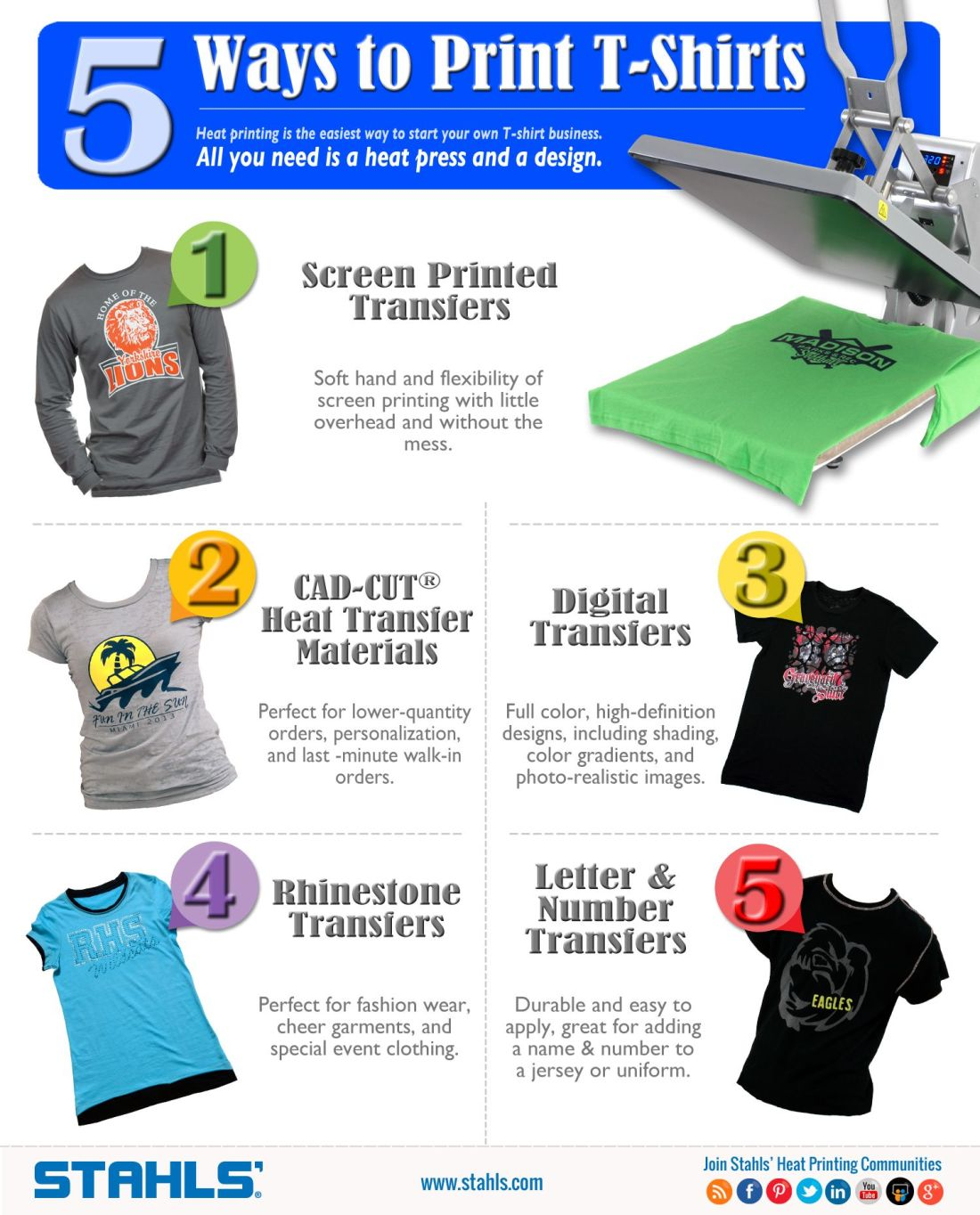how to make screen print transfers to sell