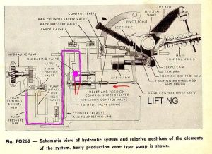 Ford Jubilee Hydraulic Schematic