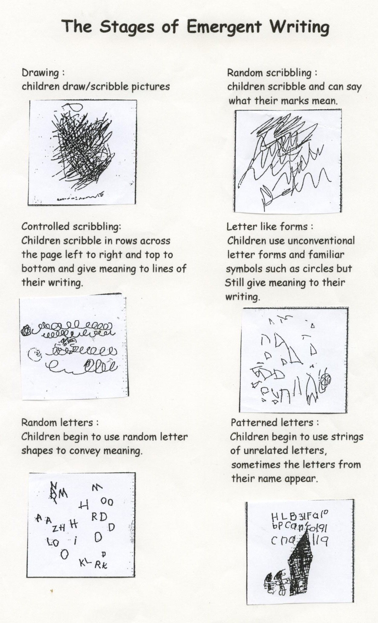 Emergent Writing Visual With Explanation Great Explanation For Parents Now I Need To Find It In