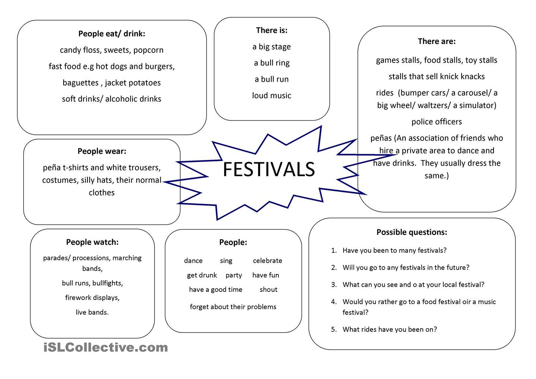 Trinity Grade5 Vocab Summary And Conversation Questions