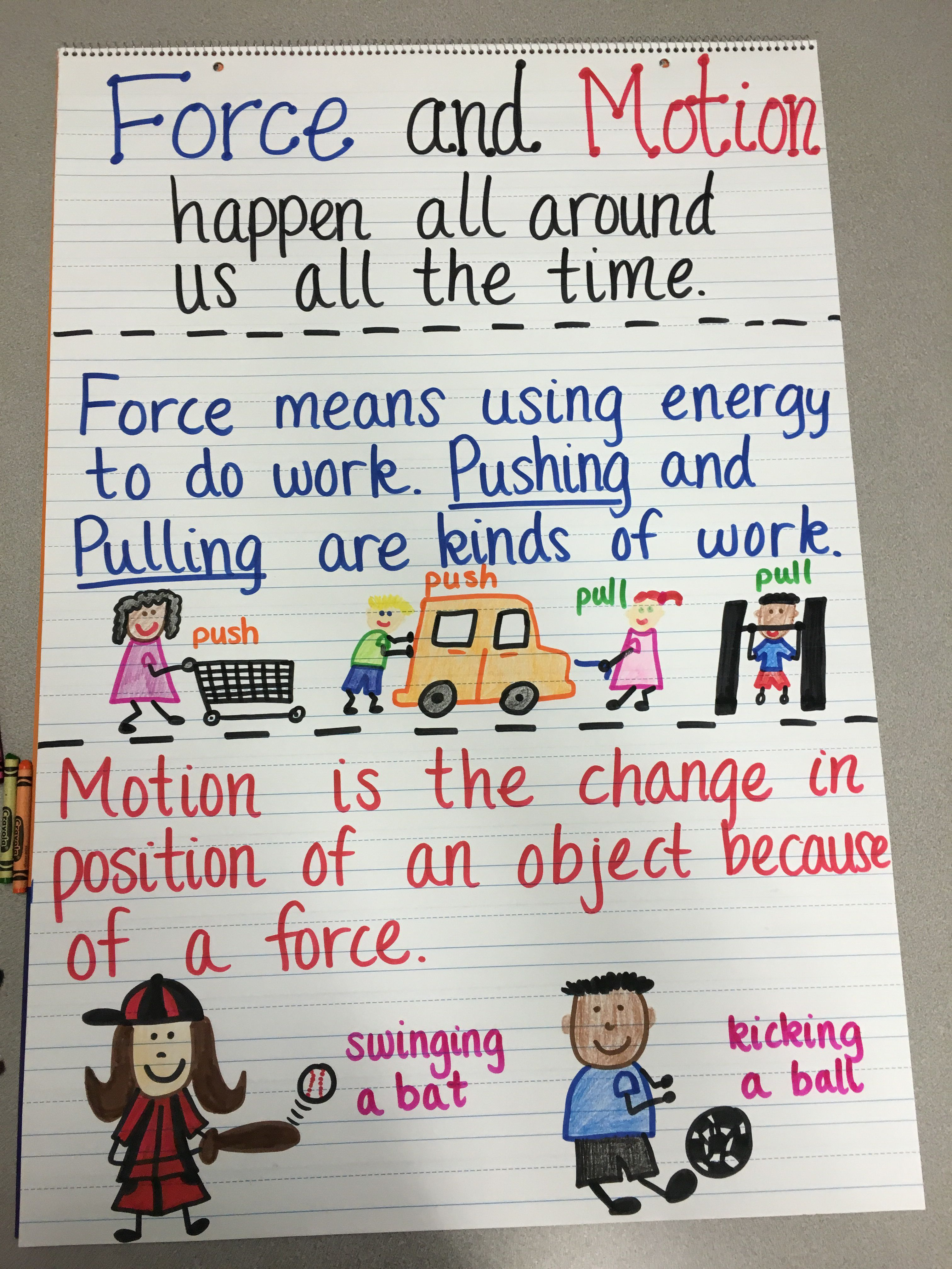 Force And Motion Anchor Chart