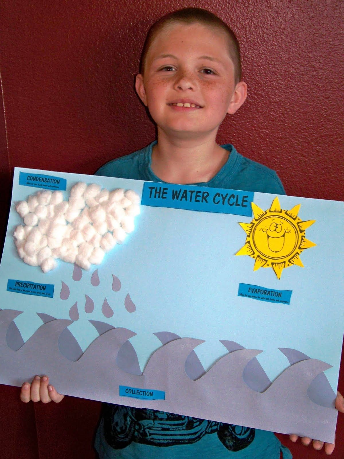 37 Awesome Water Project For School Images