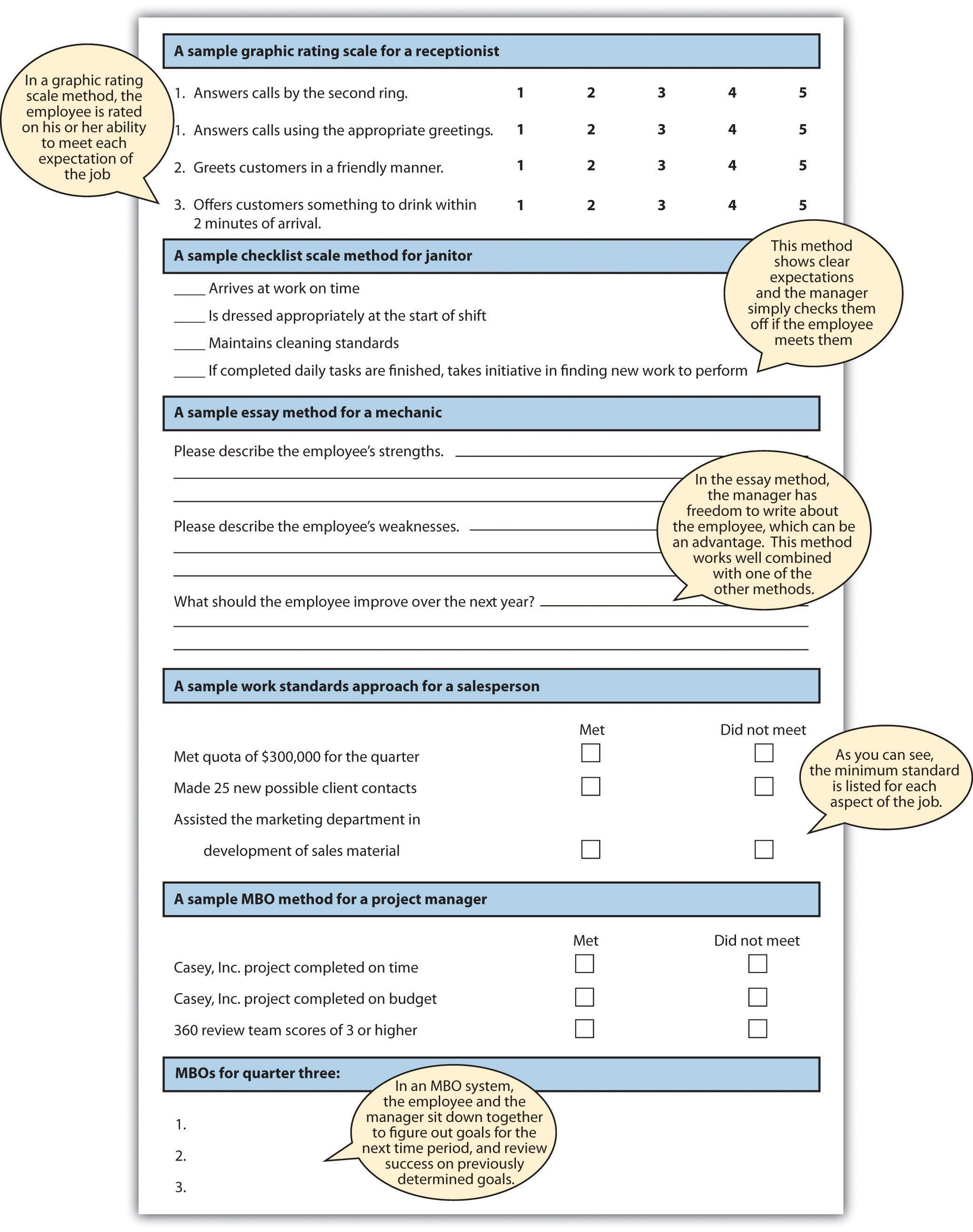 Examples Of Performance Appraisal Graphic Rating Scale