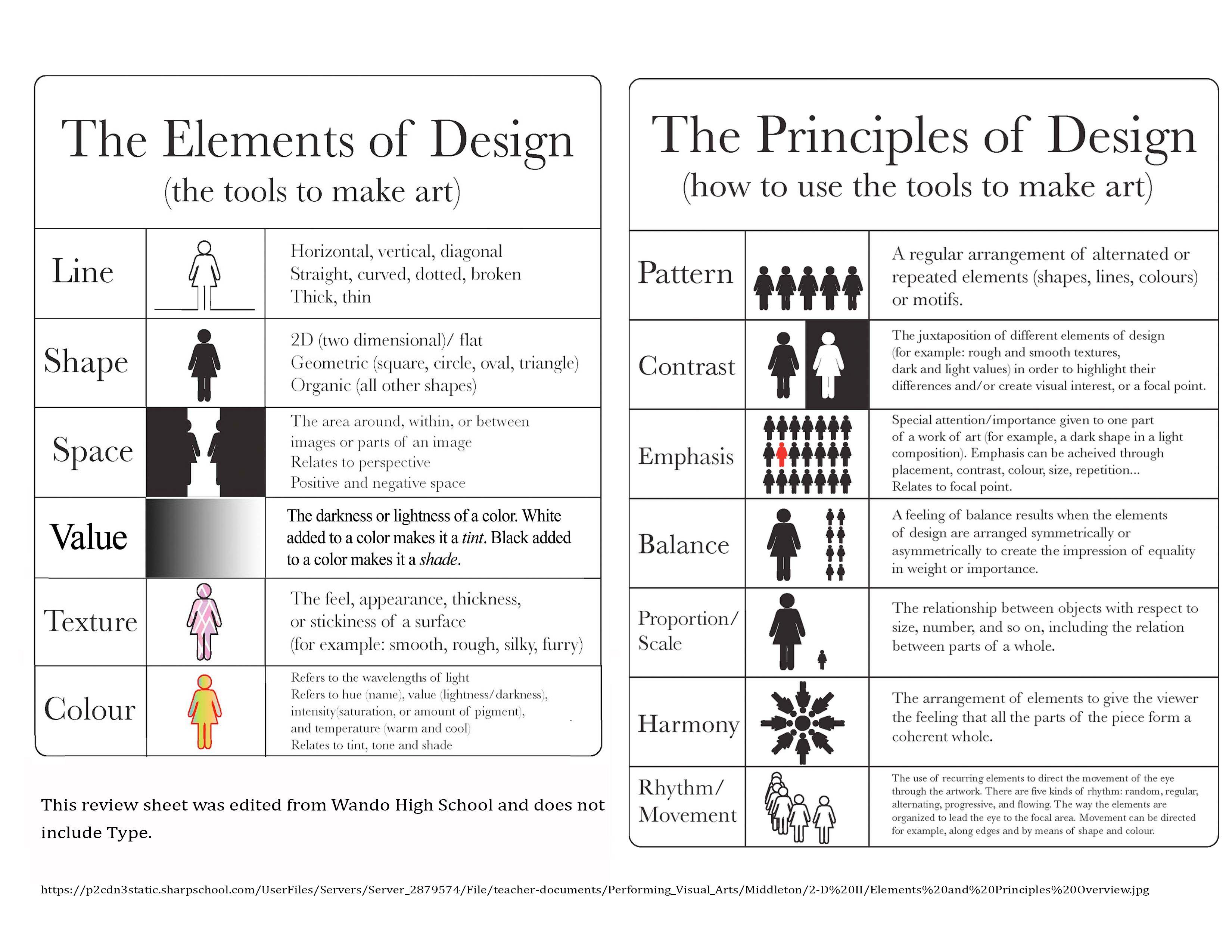 Elements Amp Principles Of Design Overview