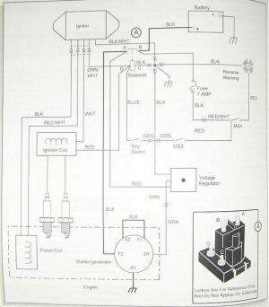 gas ezgo wiring diagram | ezgo golf cart wiring diagram e