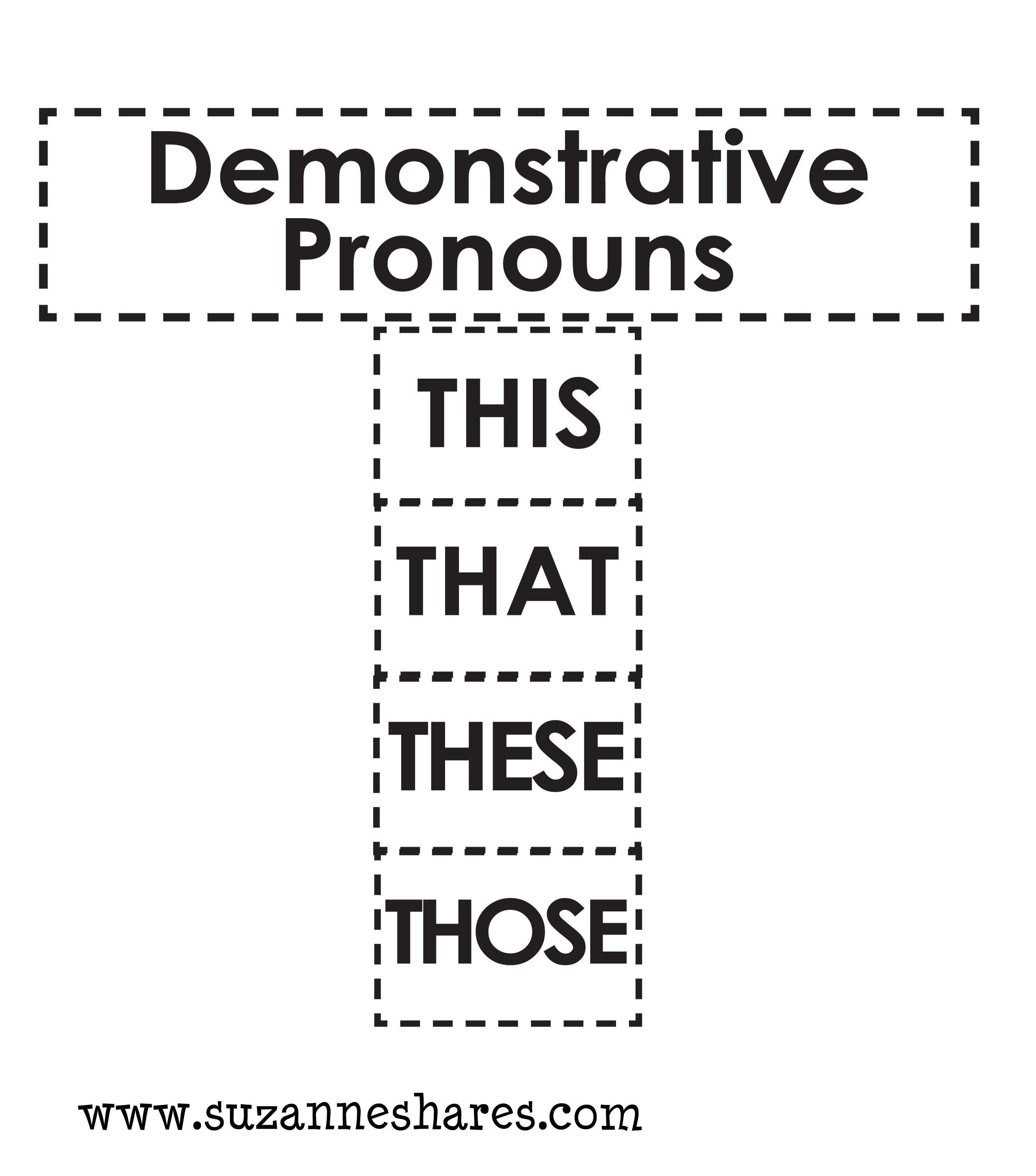 Demonstrative Amp Interrogative Pronouns Free Printable