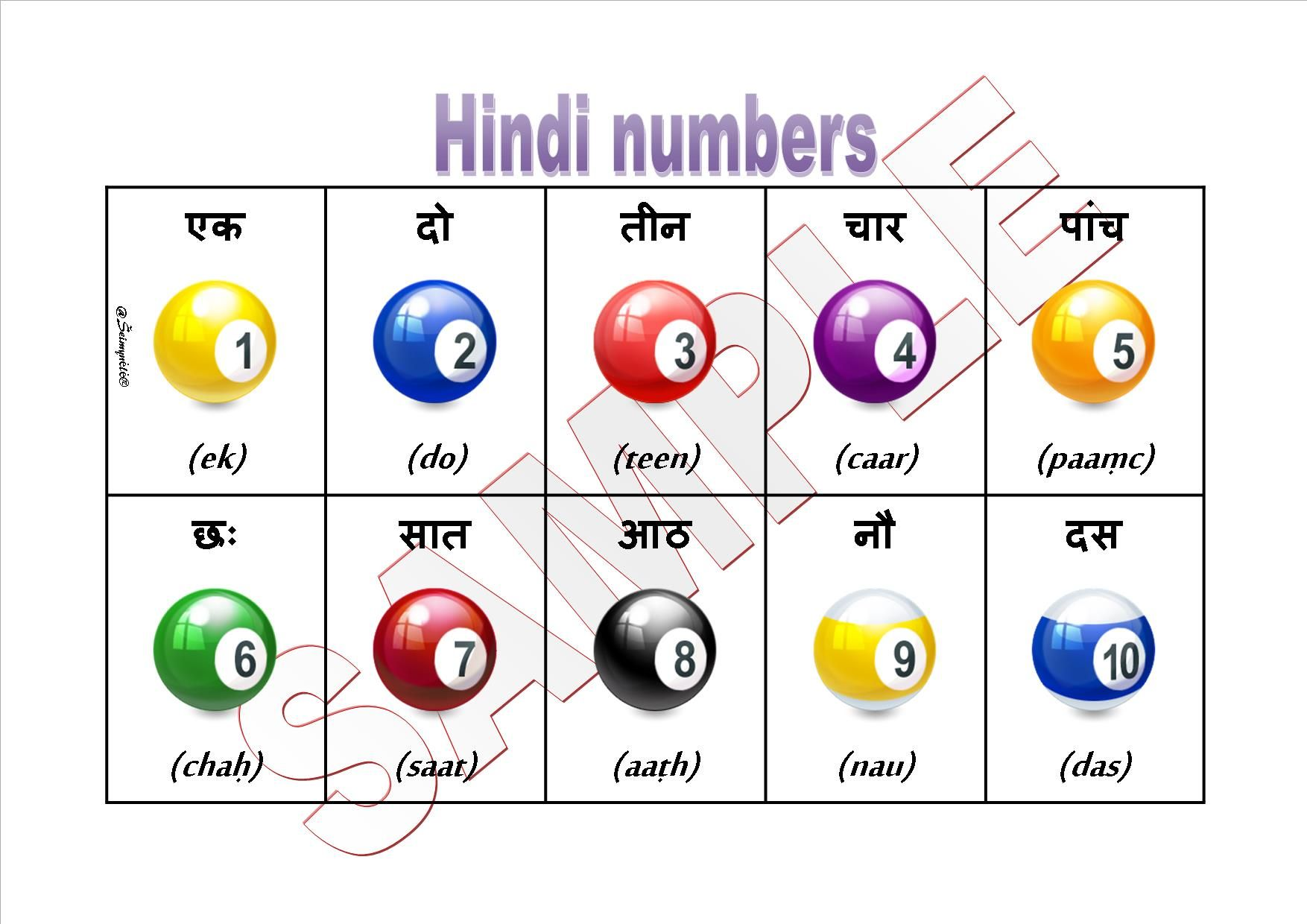 Hindi Numbers 1 To 10 With Pronunciation