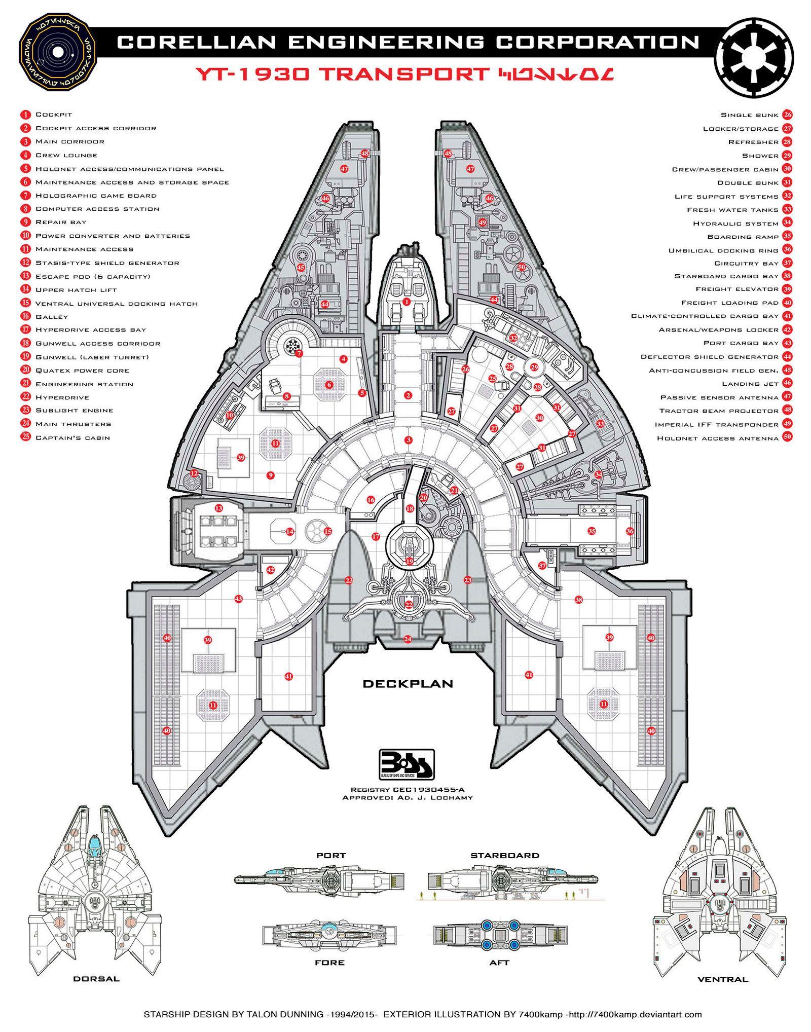 Corellian Yt Deckplan By Everwho On Deviantart