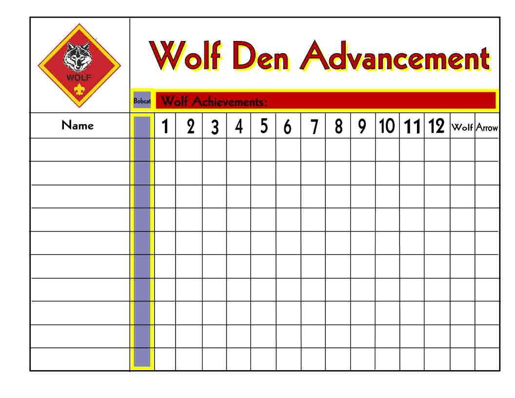 Wolf Den Advancement Tracking Sheet Cub Scouts