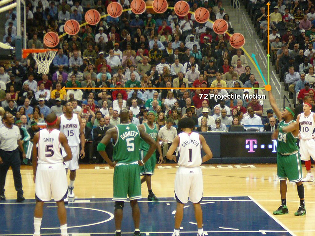Learn How Projectile Motion Helps Basketball Players Score