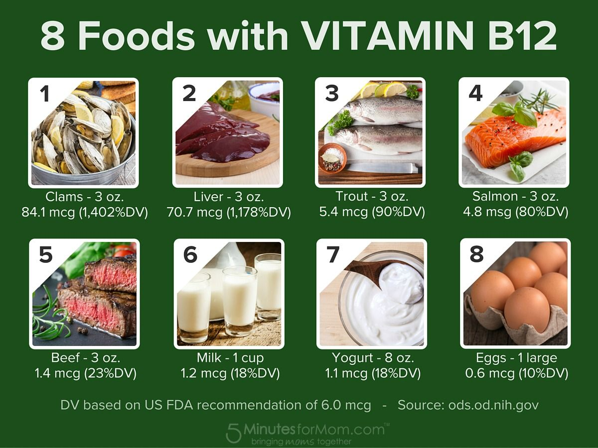 Should you be taking a Vitamin B12 Supplement? Vitamins
