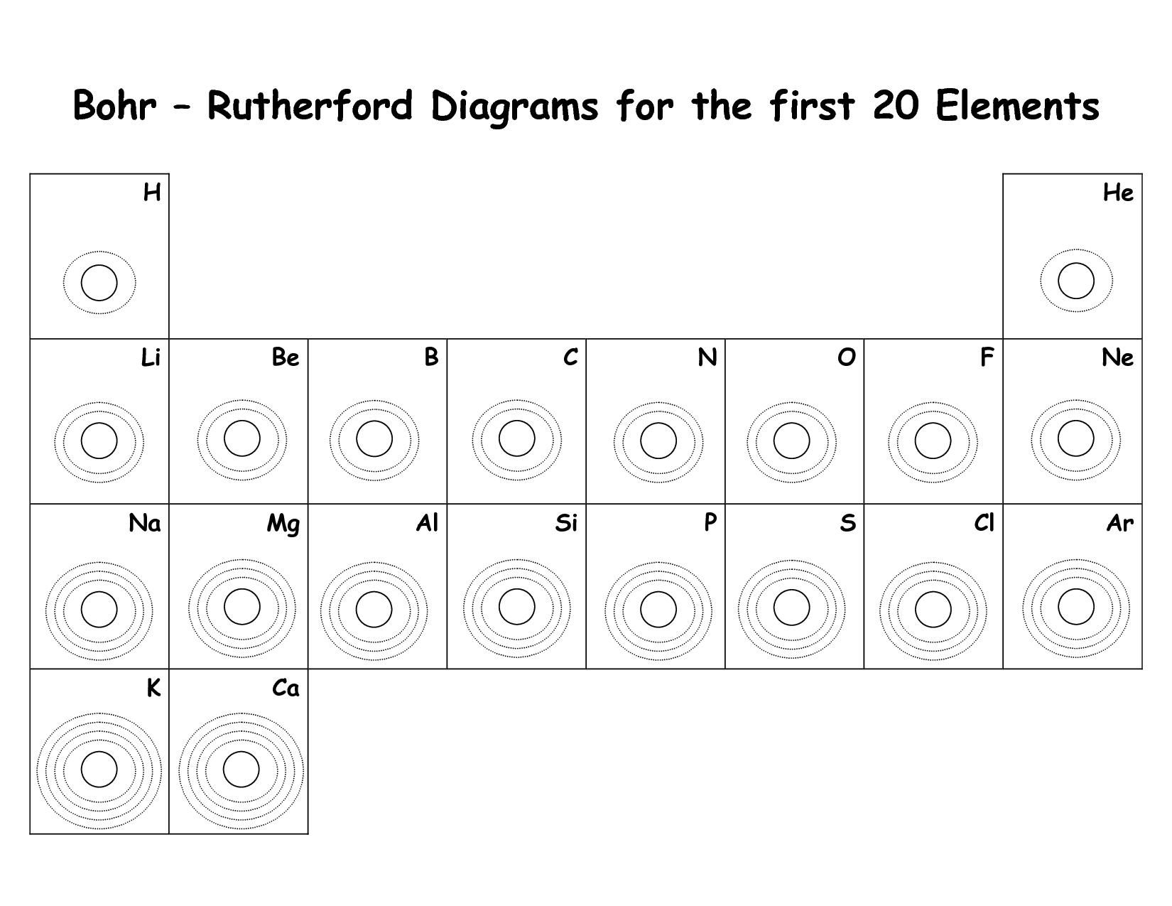 Blank Bohr Model Worksheet