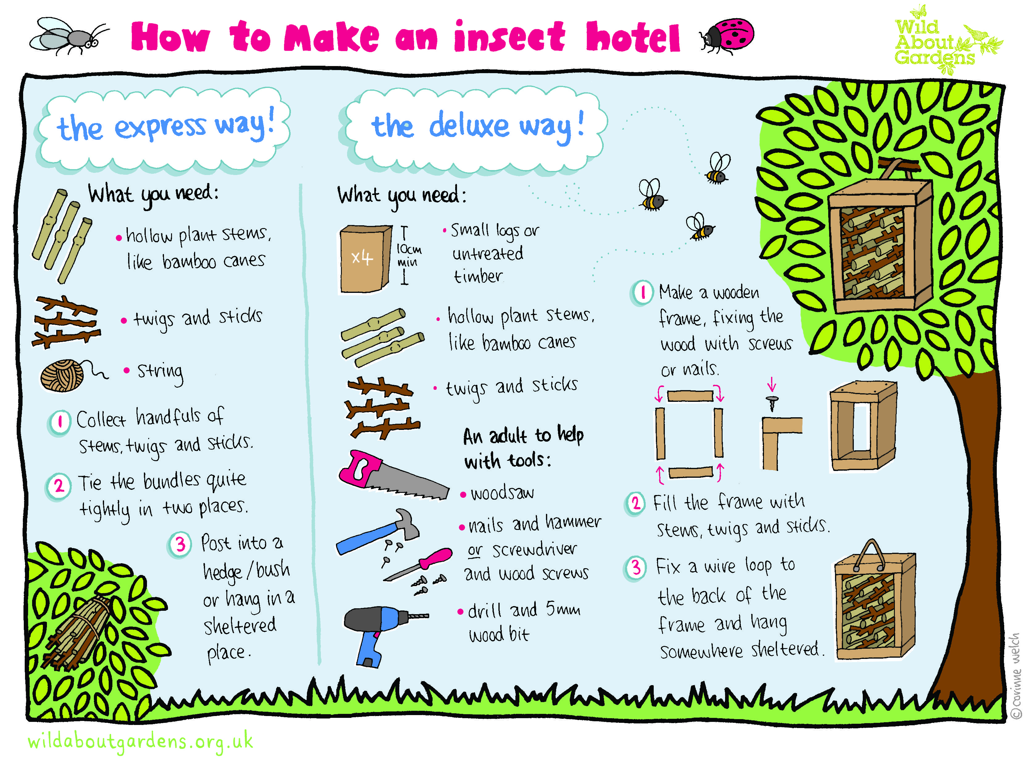 How To Build A Winter Home For Pollinating Insects