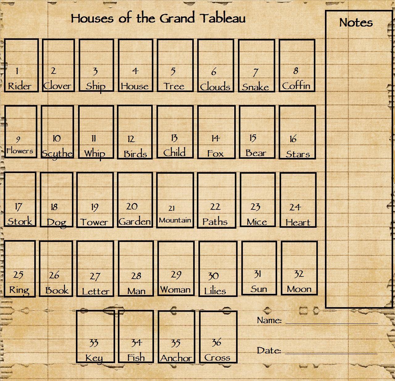 Grand Tableau Worksheet