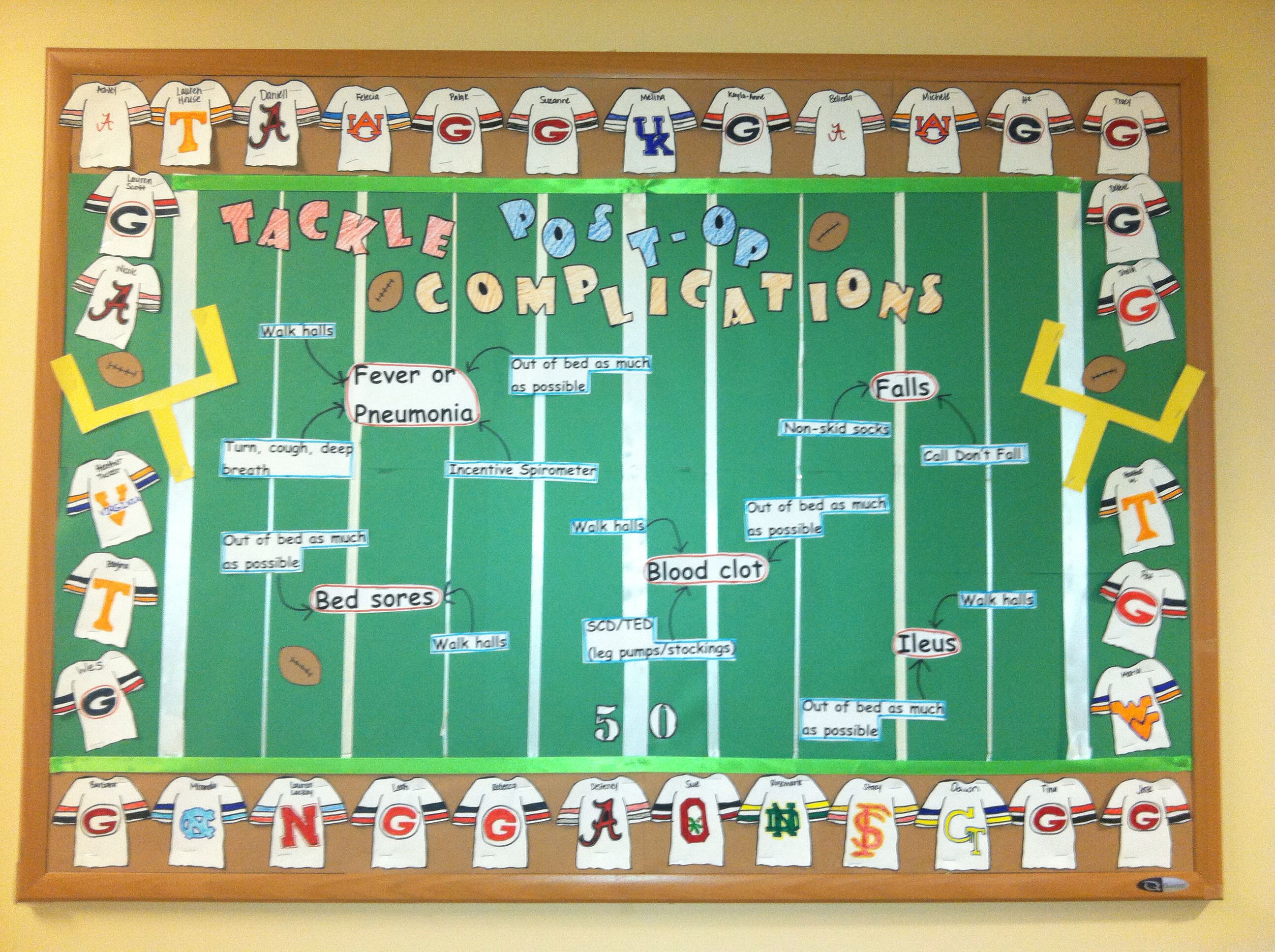 """Tackle postop complications"" bulletin board for nursing"
