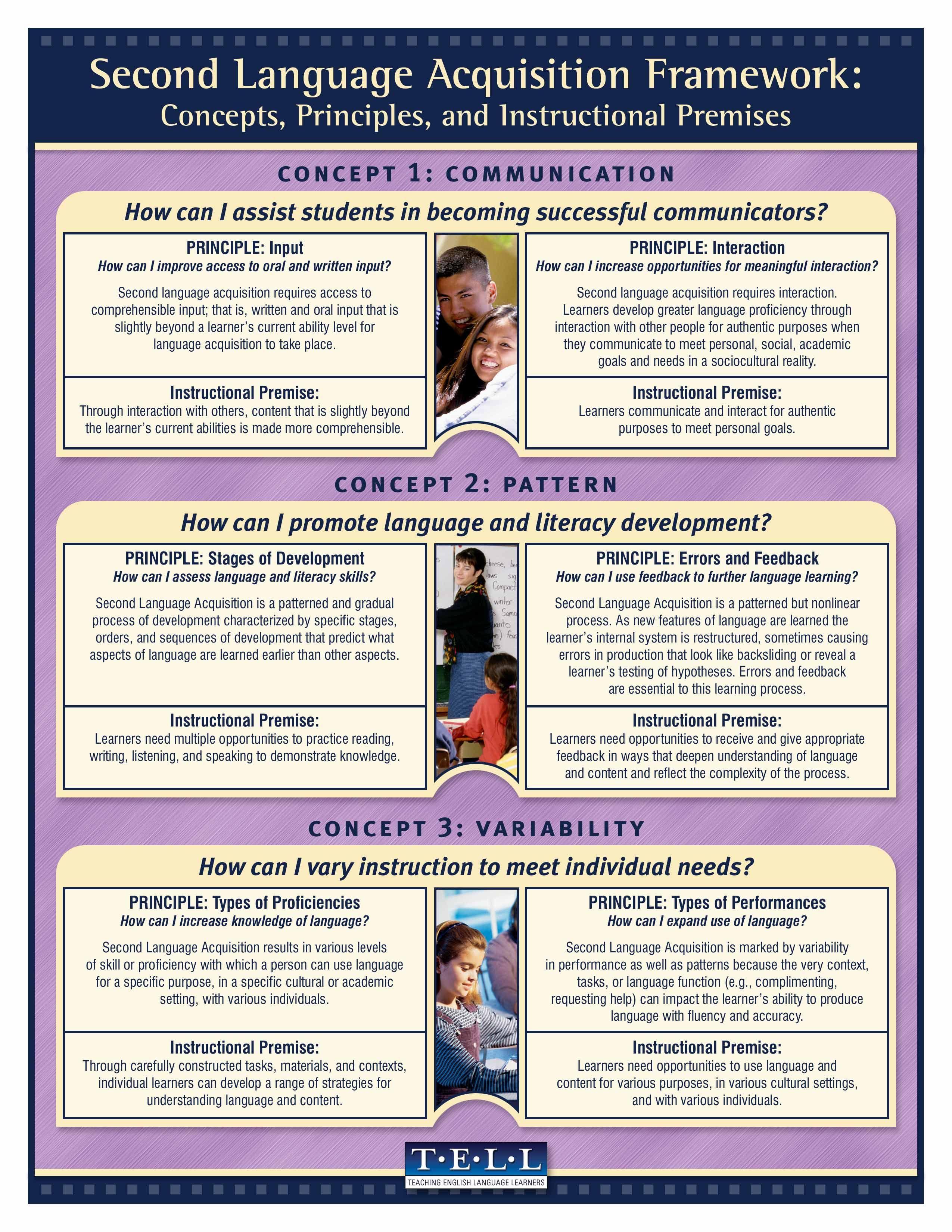 Stages 2nd Language Development