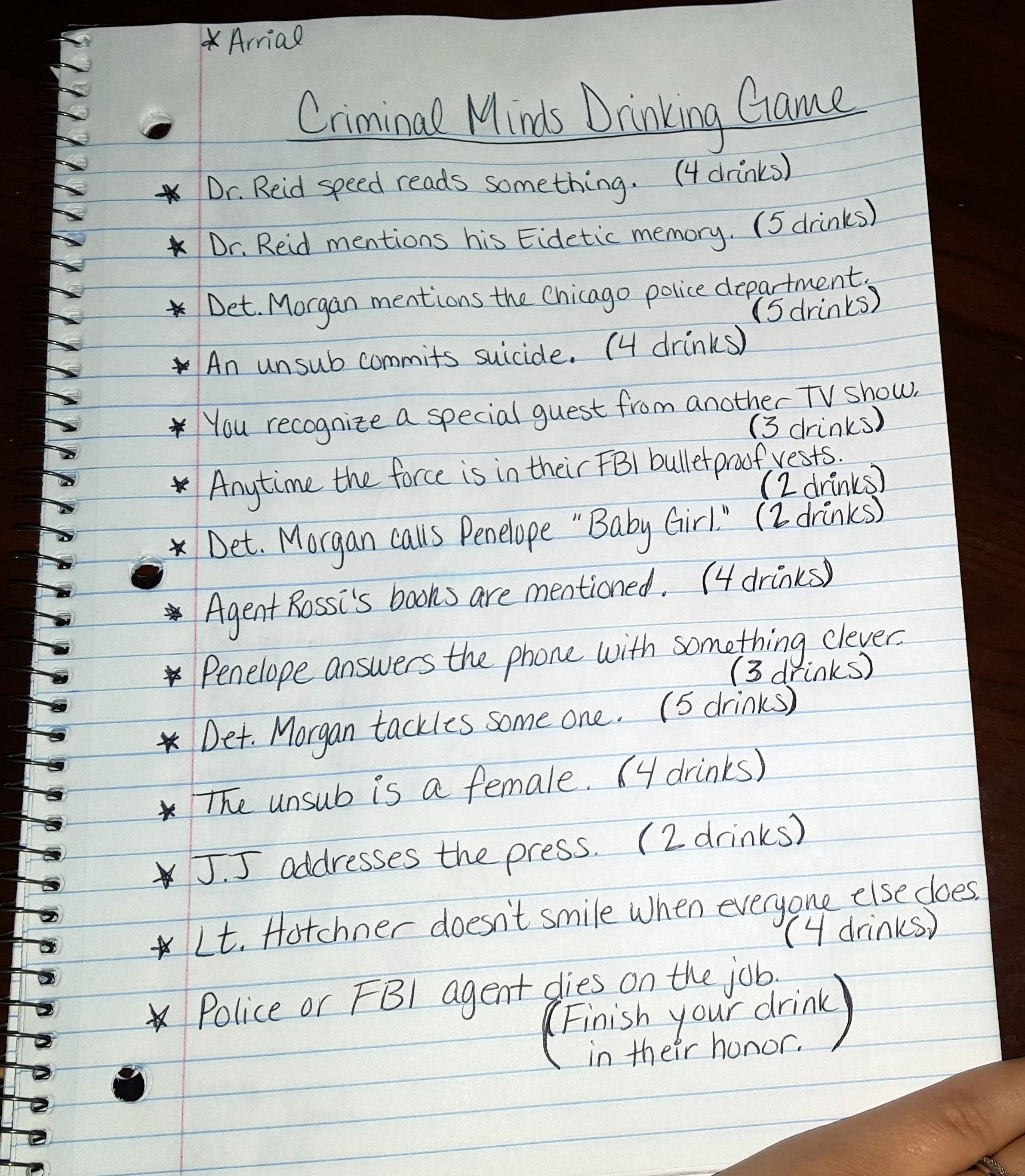 Criminal Minds Drinking Game Rules