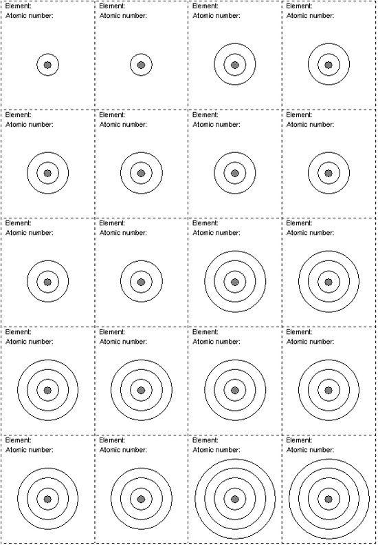 Electron Dot Diagram Worksheet – Lewis Dot Diagram Worksheet