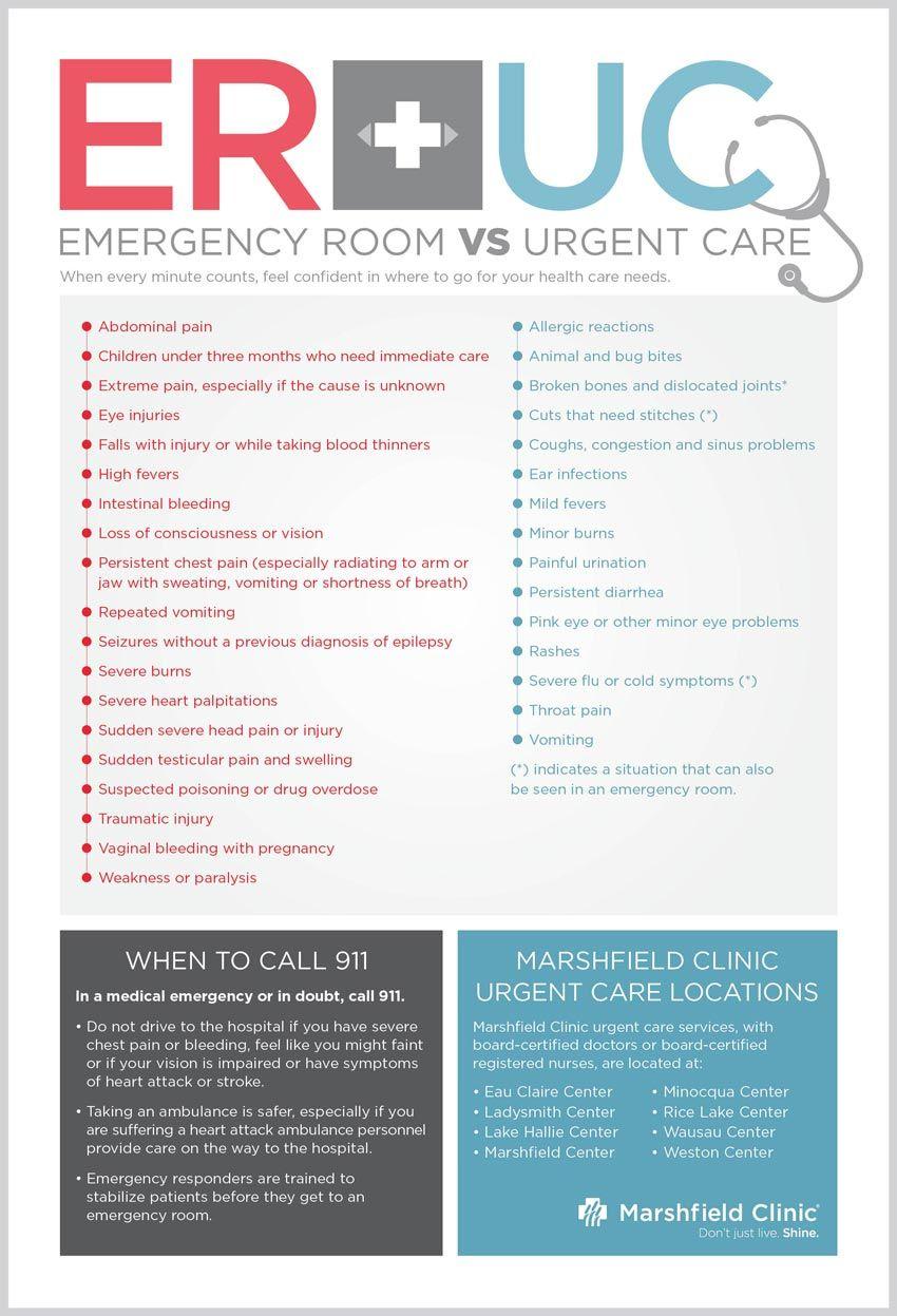 Urgent care and telehealth vs. emergency care Urgent