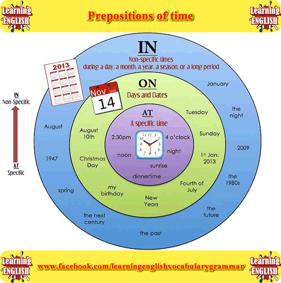 Prepositions of time picture with examples Something new