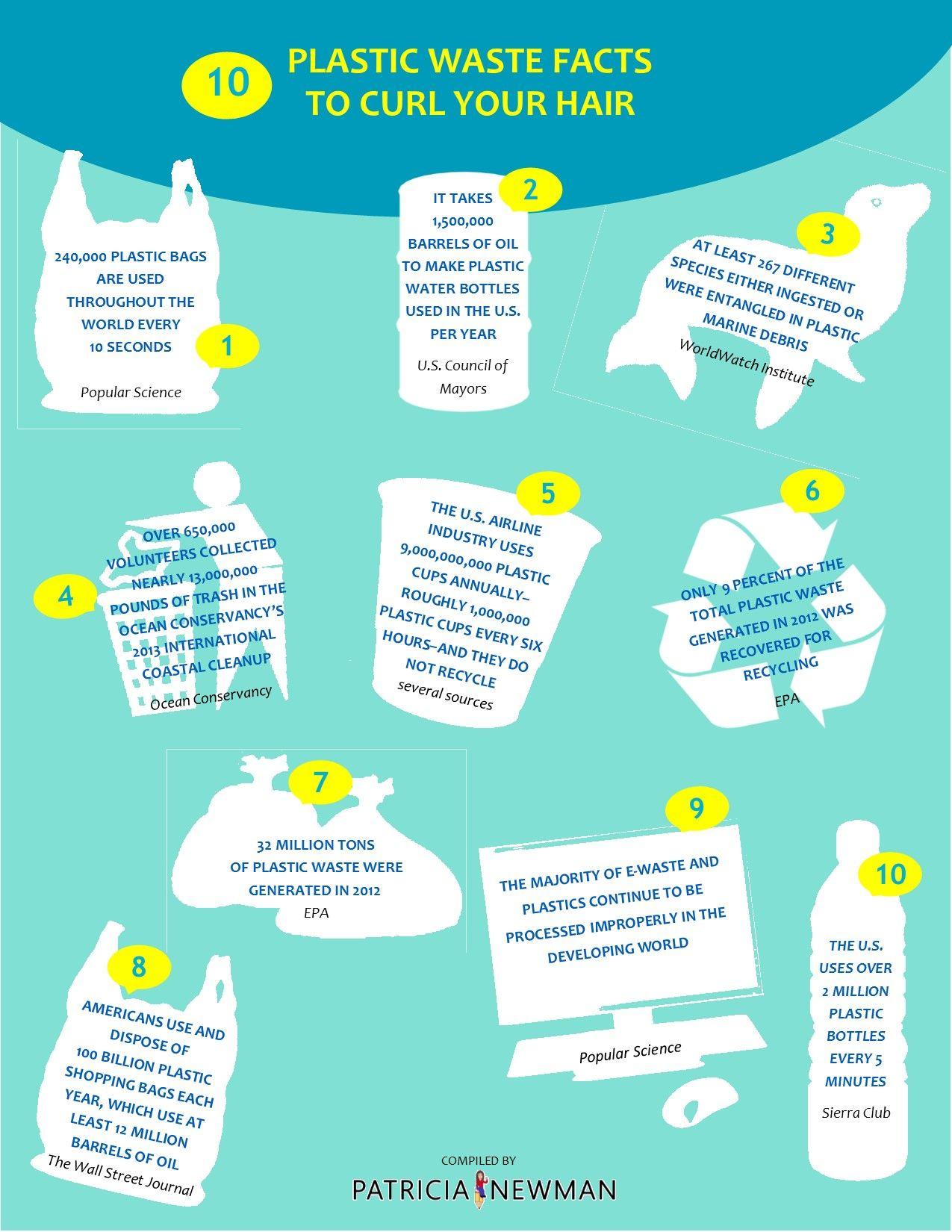 Plastic Ocean Pollution Facts