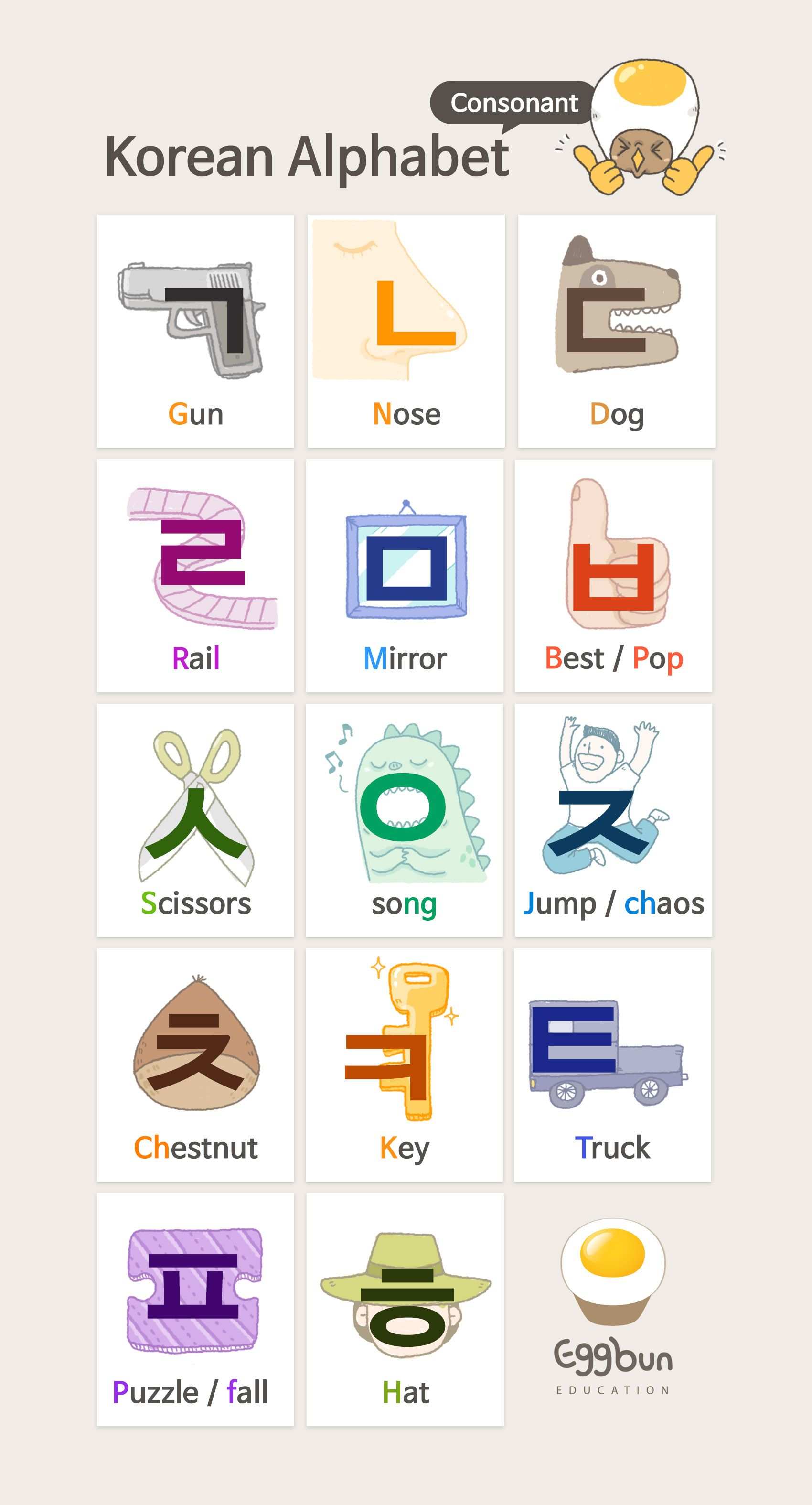 Do you want to Fancy Lock page for learning Korean? Here