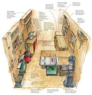 Woodworking Shop Layout on Pinterest | Wood Shop