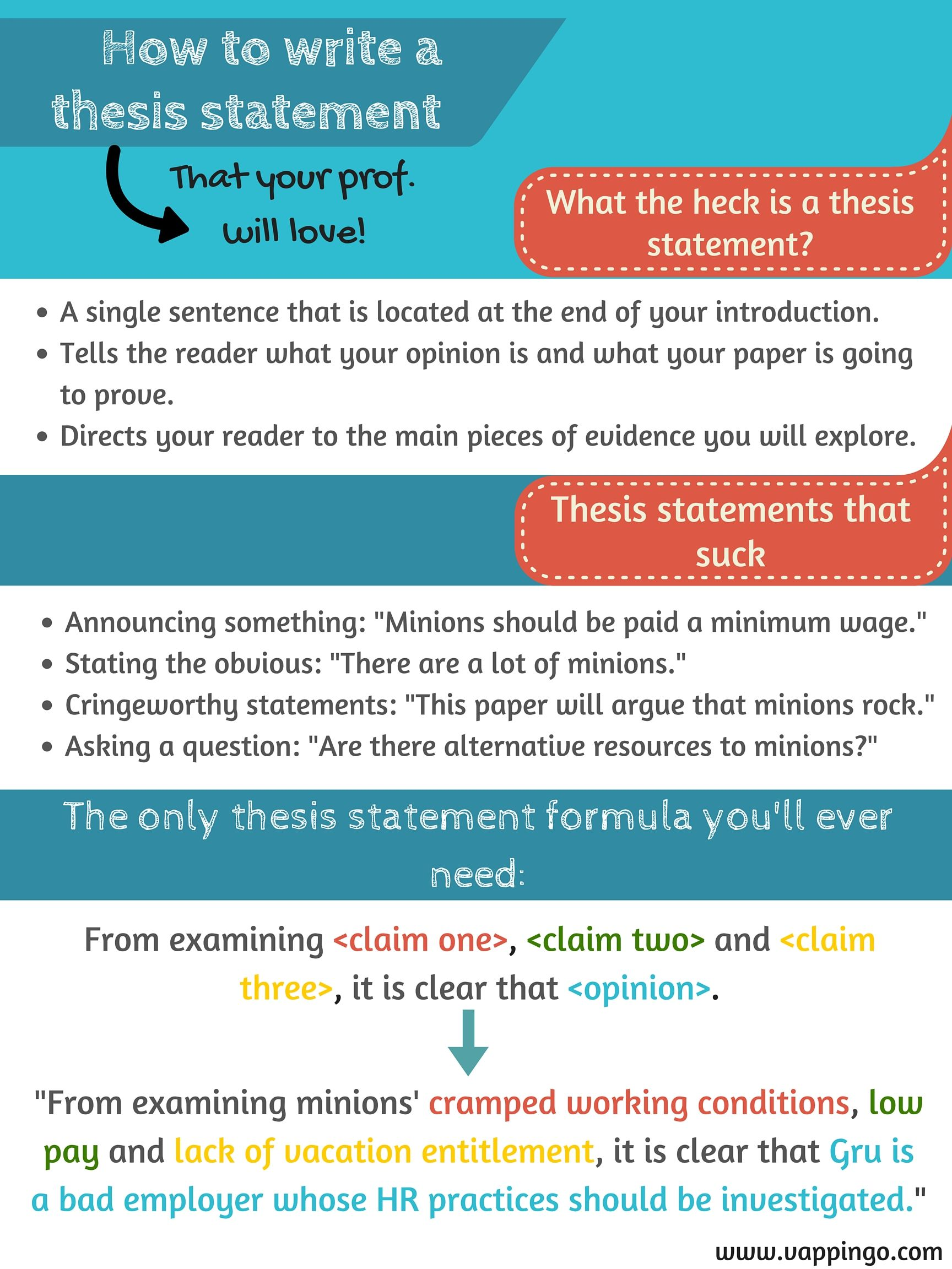 Thesis Statement Formula Poster The Easiest Way To Write