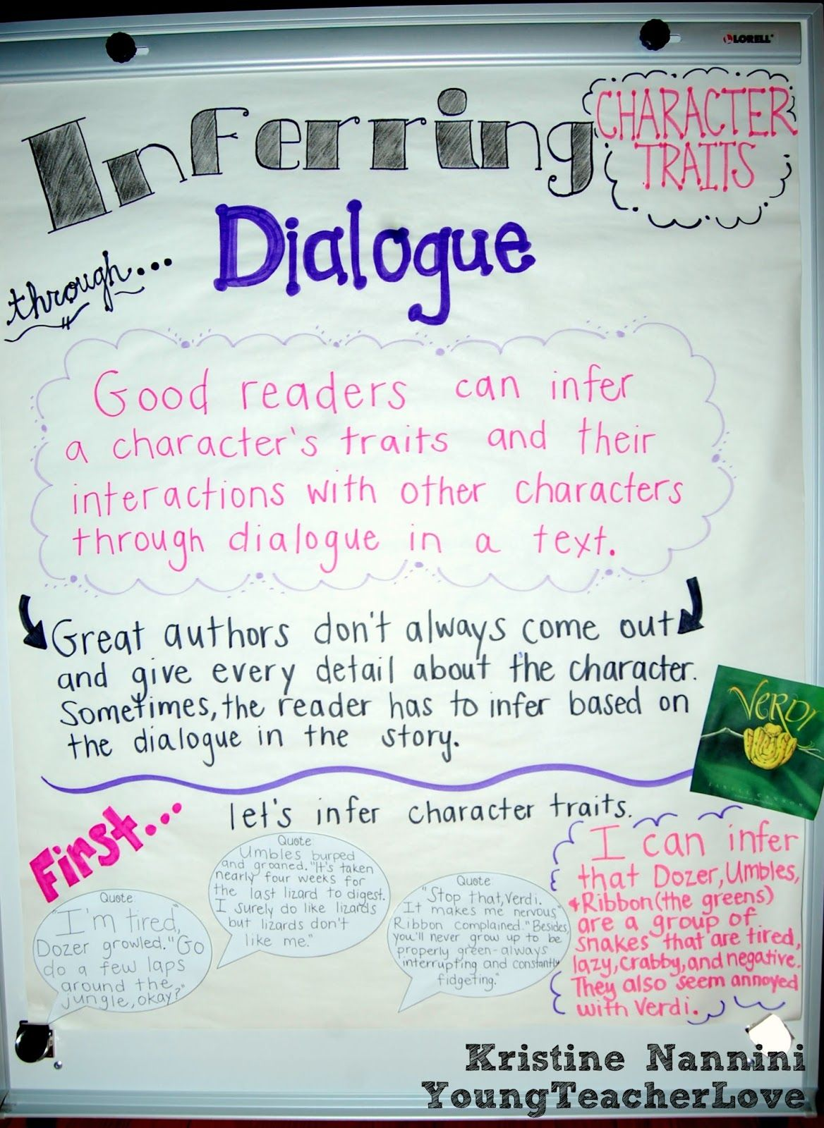 Free Inferring Character Traits Through Dialogue Graphic