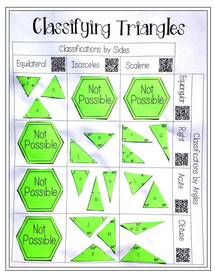 Classifying Triangles Card Sort Activities, Students and
