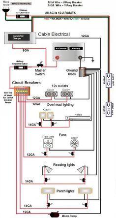 wiring diagram   Cargo Trailer Ideas   Pinterest   Diagram