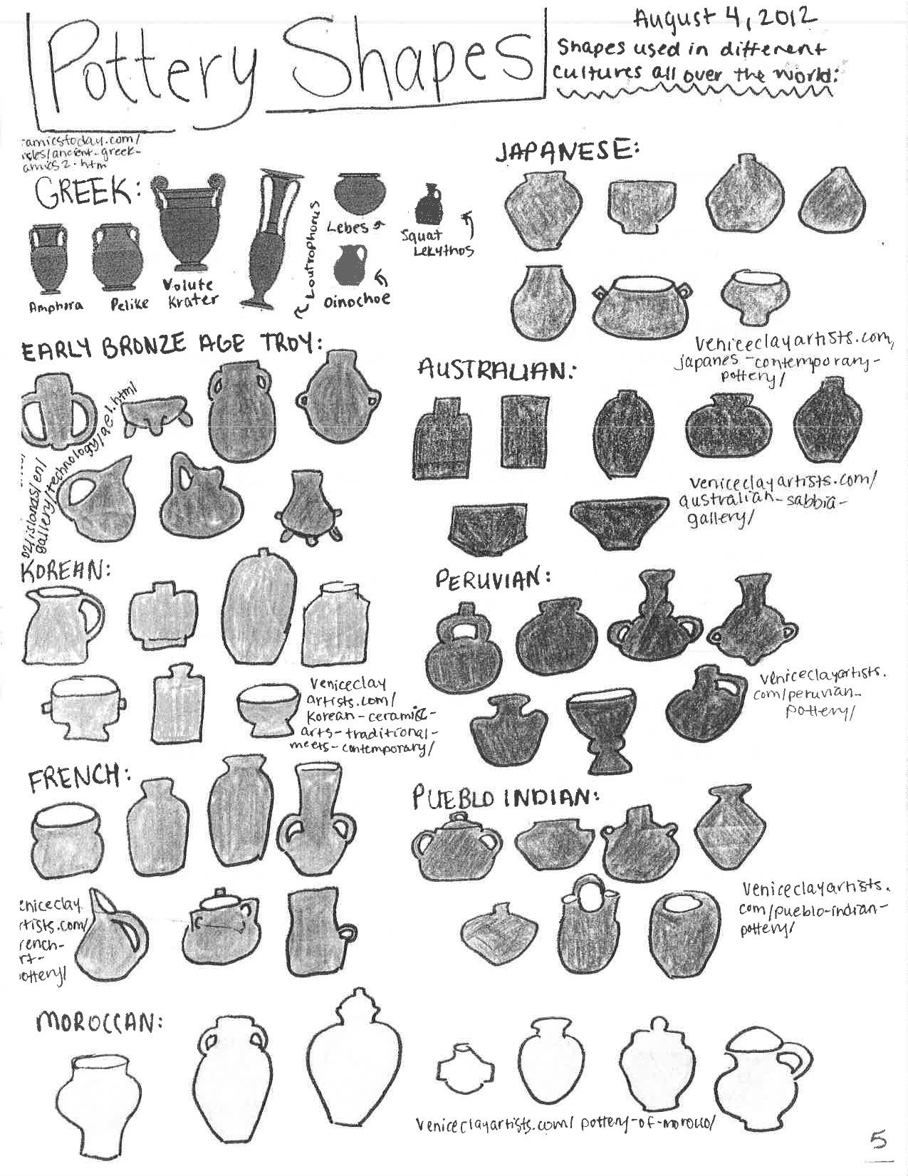 Coil Pot Shapes